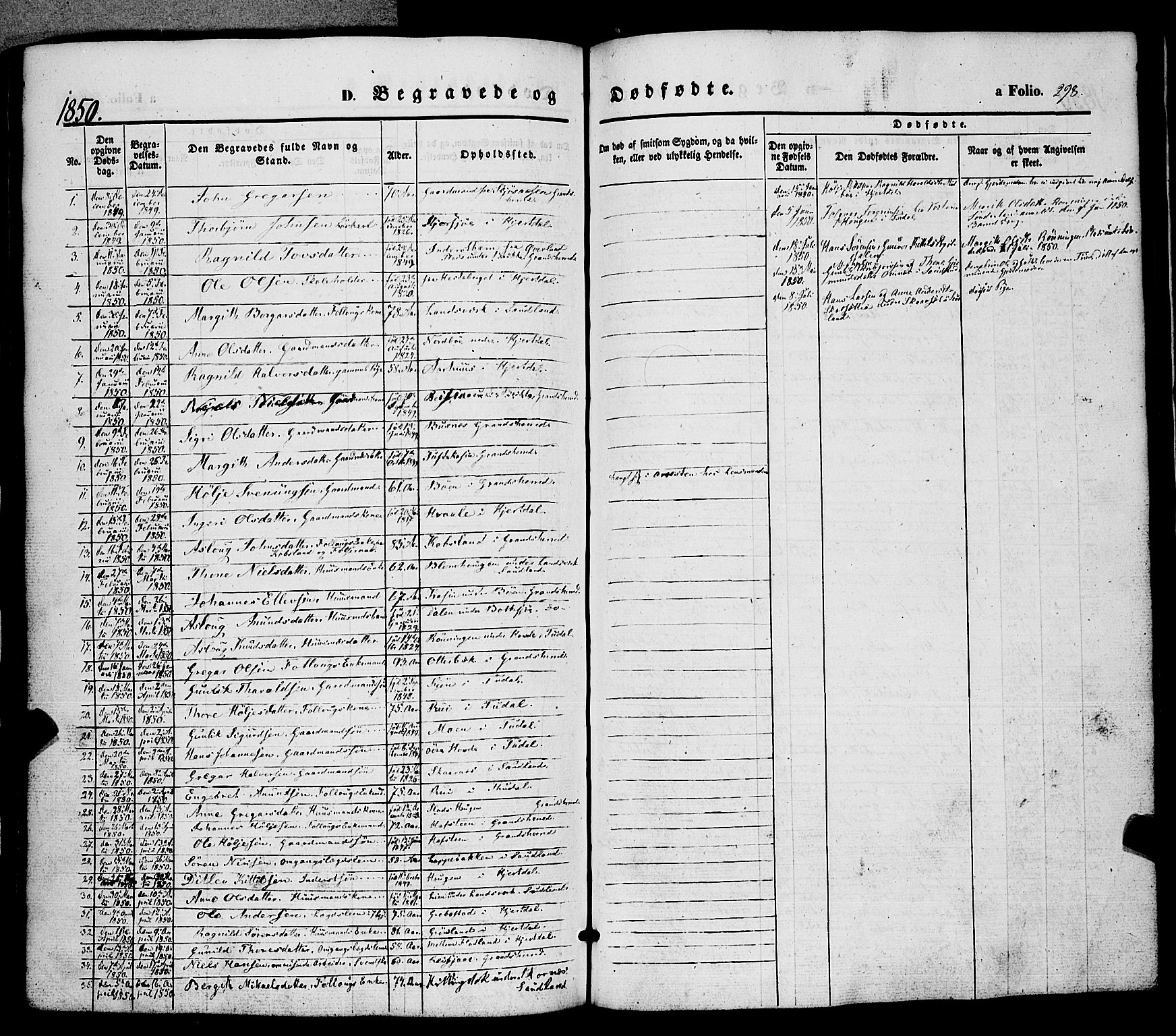 SAKO, Hjartdal kirkebøker, F/Fa/L0008: Ministerialbok nr. I 8, 1844-1859, s. 298