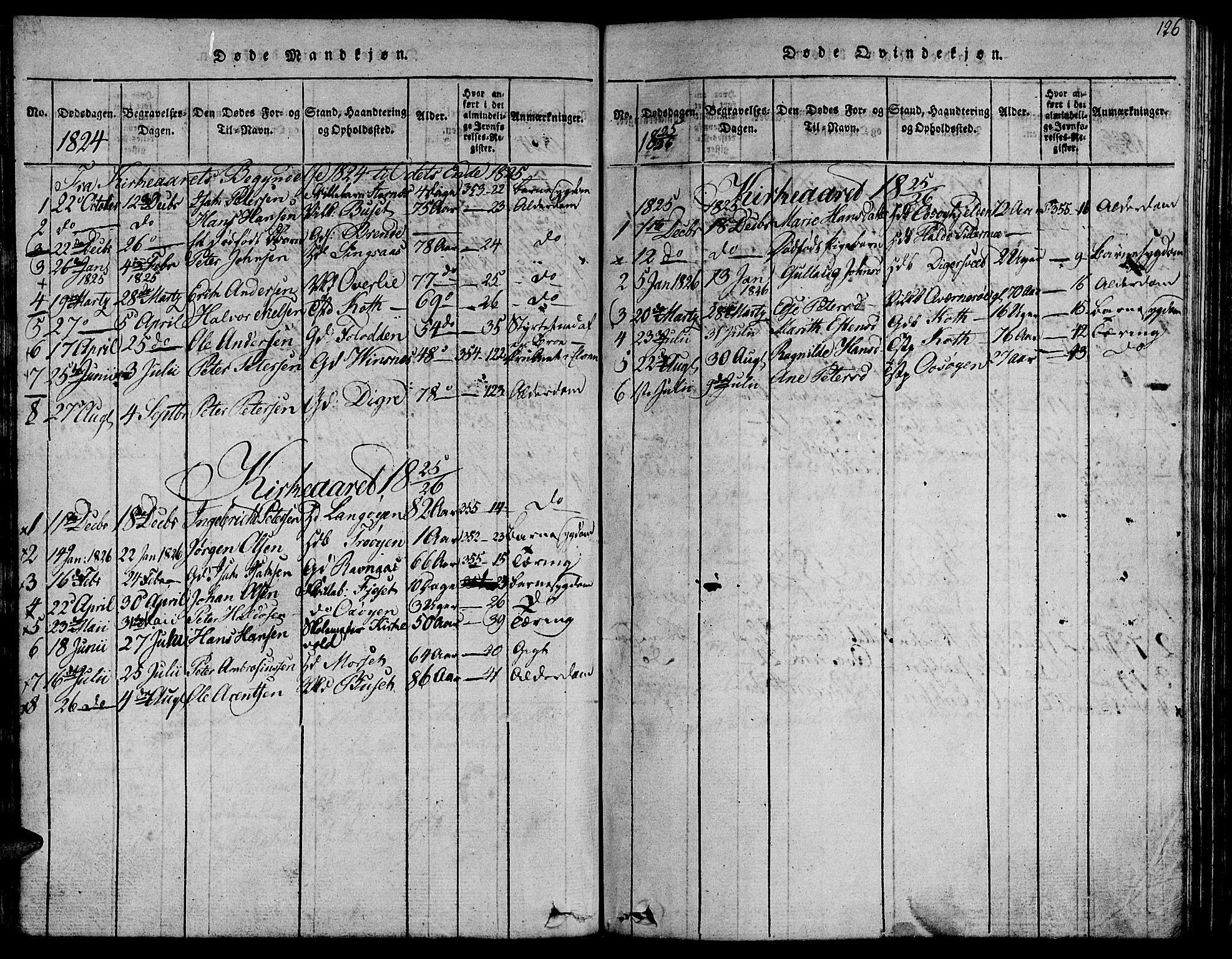 SAT, Ministerialprotokoller, klokkerbøker og fødselsregistre - Sør-Trøndelag, 685/L0955: Ministerialbok nr. 685A03 /2, 1817-1829, s. 126