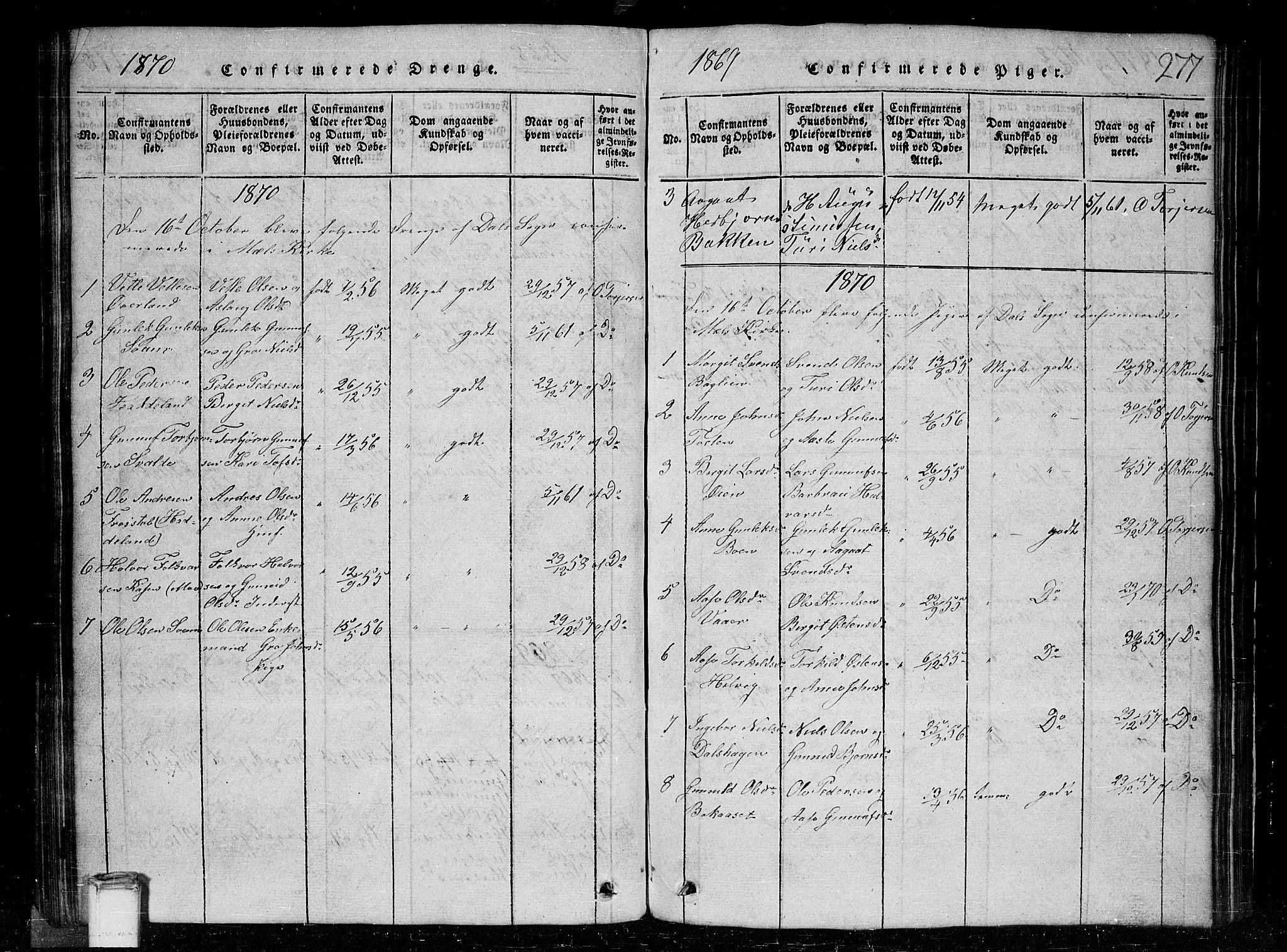 SAKO, Tinn kirkebøker, G/Gc/L0001: Klokkerbok nr. III 1, 1815-1879, s. 277