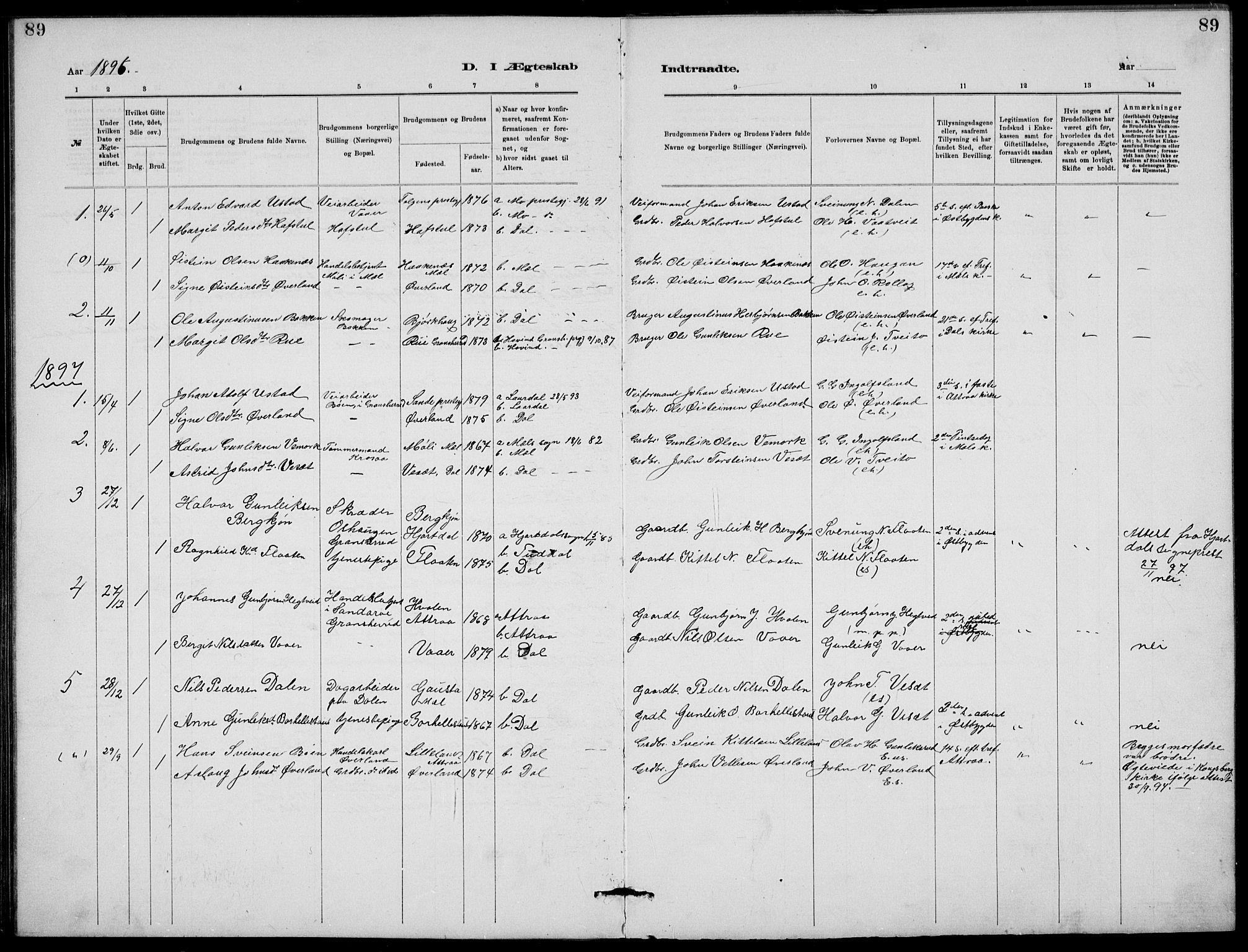 SAKO, Rjukan kirkebøker, G/Ga/L0001: Klokkerbok nr. 1, 1880-1914, s. 89