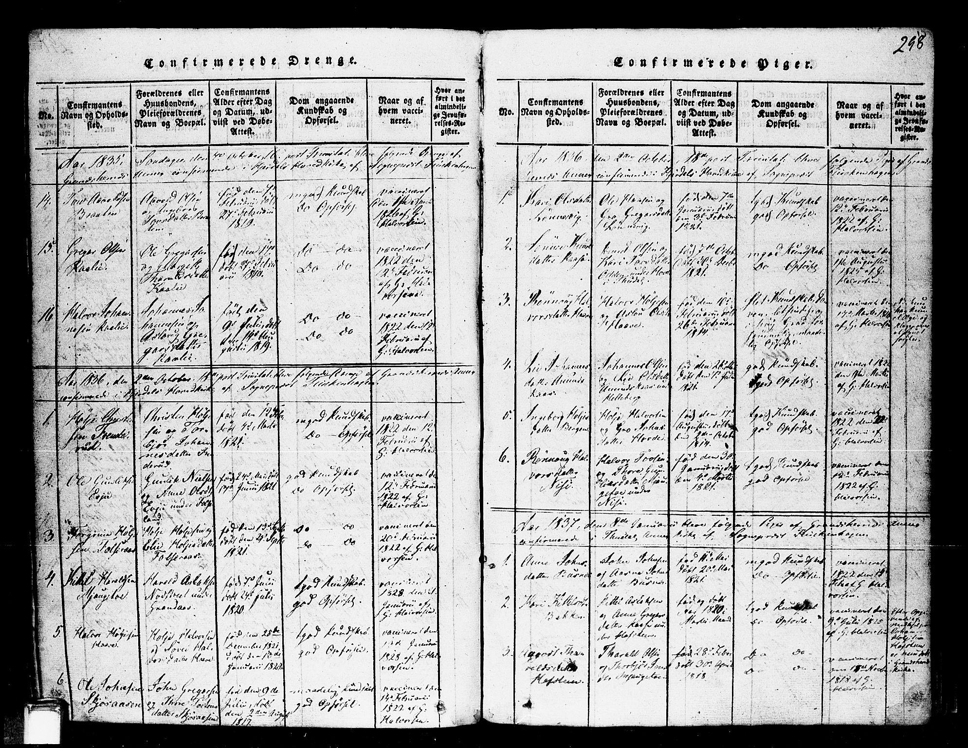 SAKO, Gransherad kirkebøker, F/Fa/L0001: Ministerialbok nr. I 1, 1815-1843, s. 258