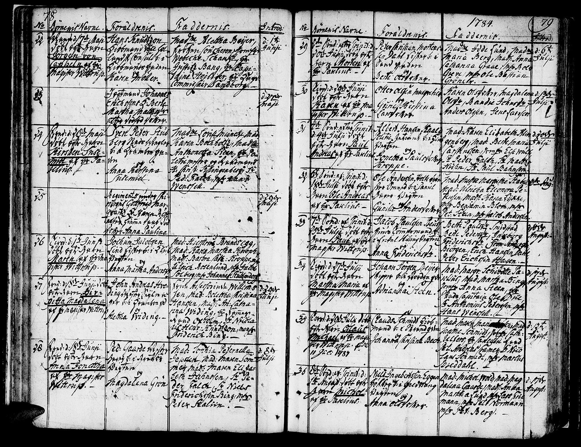 SAT, Ministerialprotokoller, klokkerbøker og fødselsregistre - Sør-Trøndelag, 602/L0104: Ministerialbok nr. 602A02, 1774-1814, s. 78-79