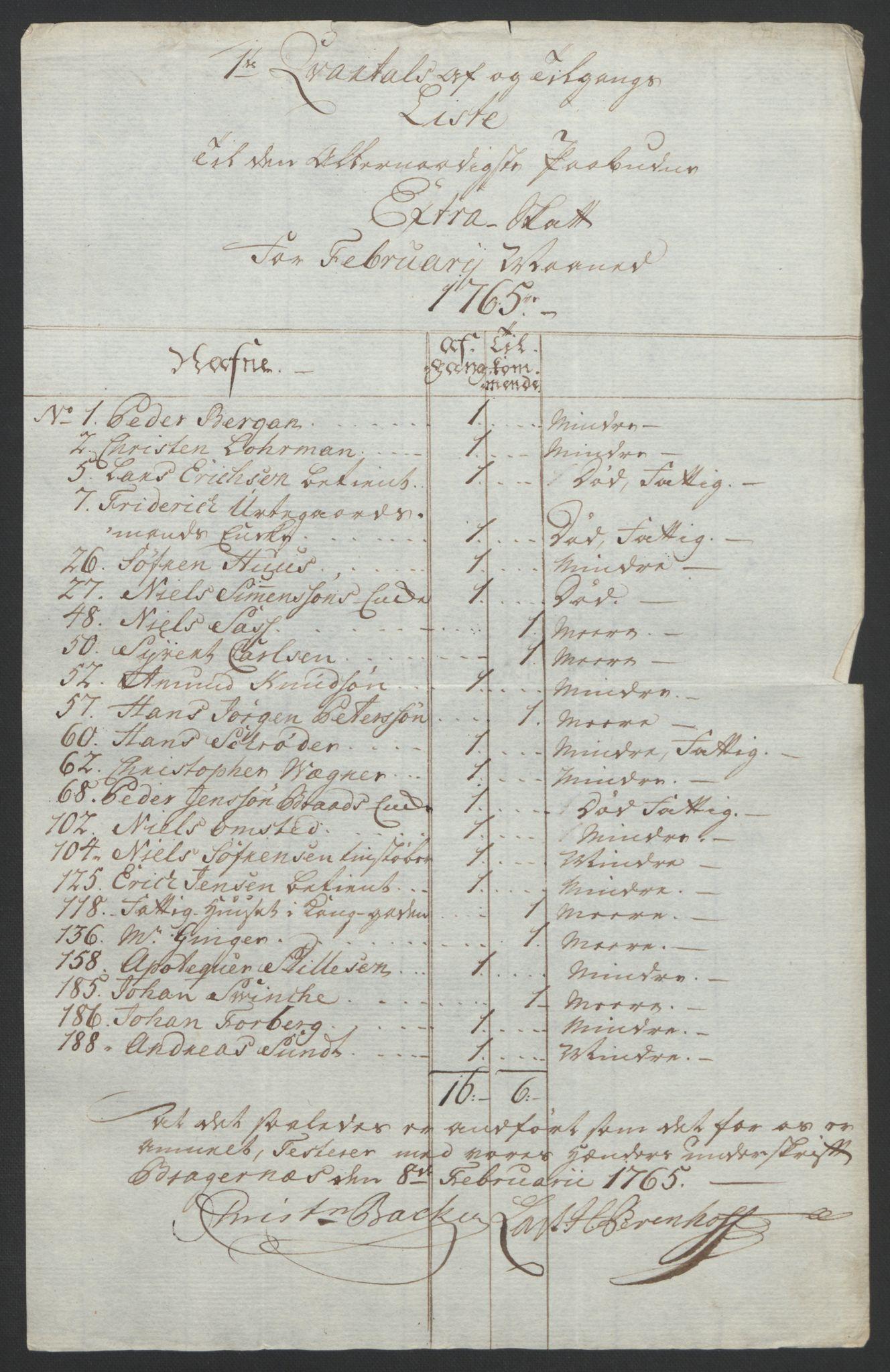 RA, Rentekammeret inntil 1814, Reviderte regnskaper, Byregnskaper, R/Rf/L0119: [F2] Kontribusjonsregnskap, 1762-1767, s. 276