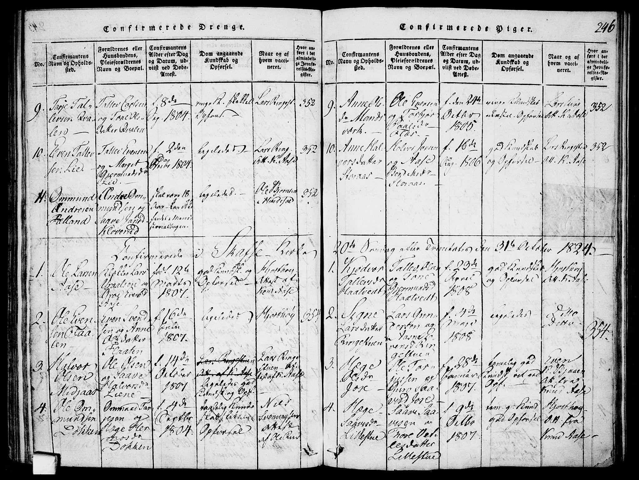 SAKO, Mo kirkebøker, F/Fa/L0004: Ministerialbok nr. I 4, 1814-1844, s. 246