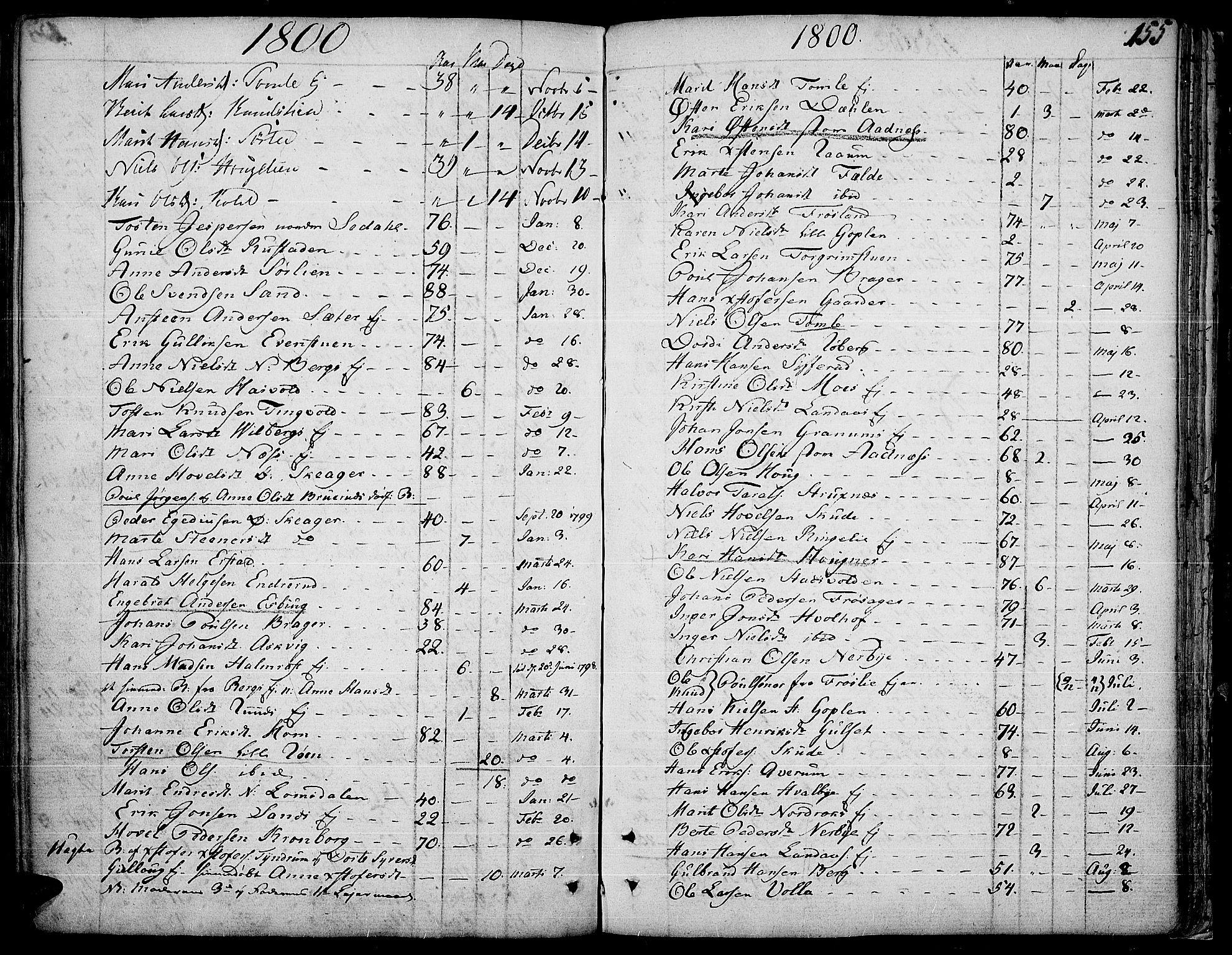 SAH, Land prestekontor, Ministerialbok nr. 6, 1784-1813, s. 155