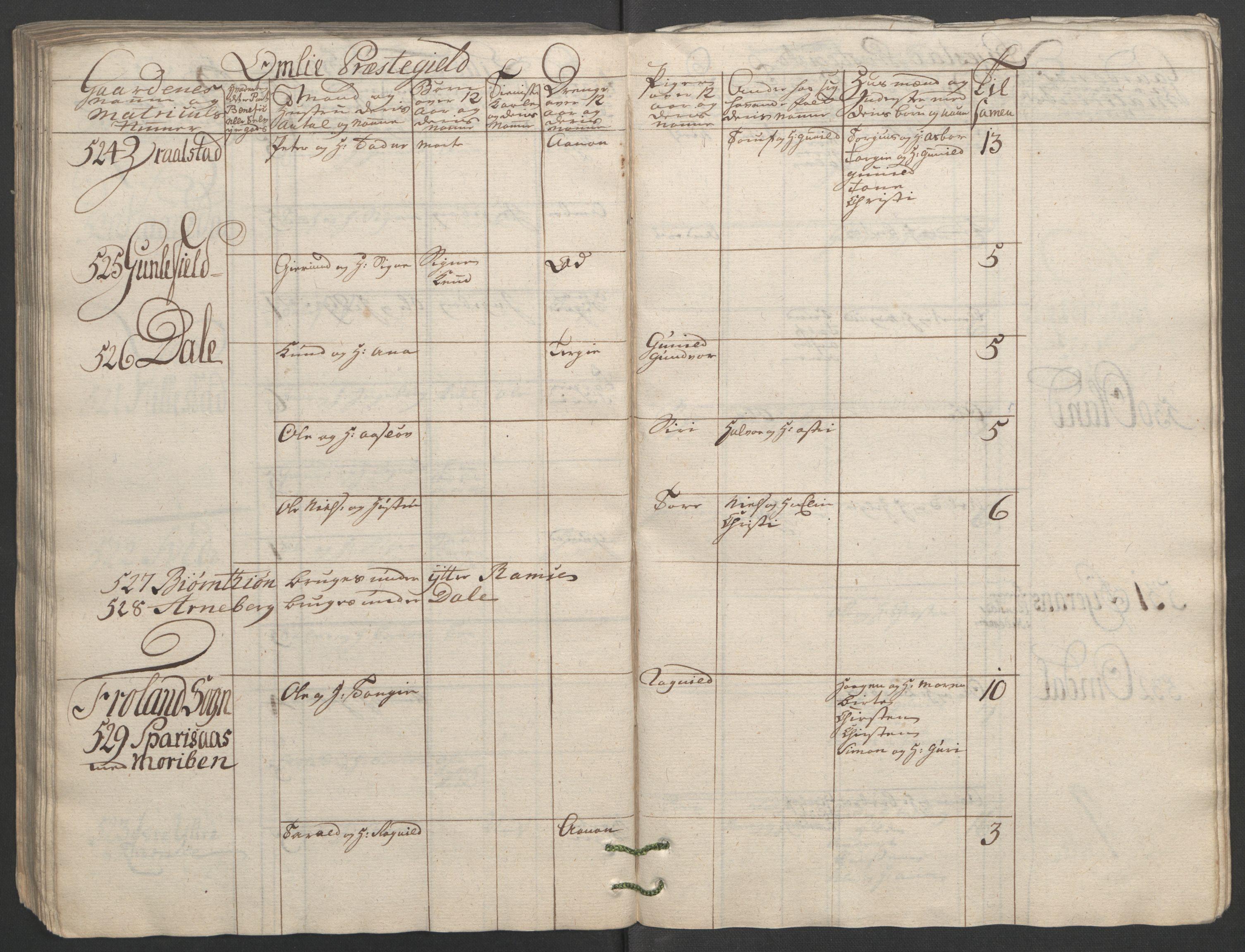 RA, Rentekammeret inntil 1814, Reviderte regnskaper, Fogderegnskap, R40/L2517: Ekstraskatten Råbyggelag, 1762-1763, s. 166