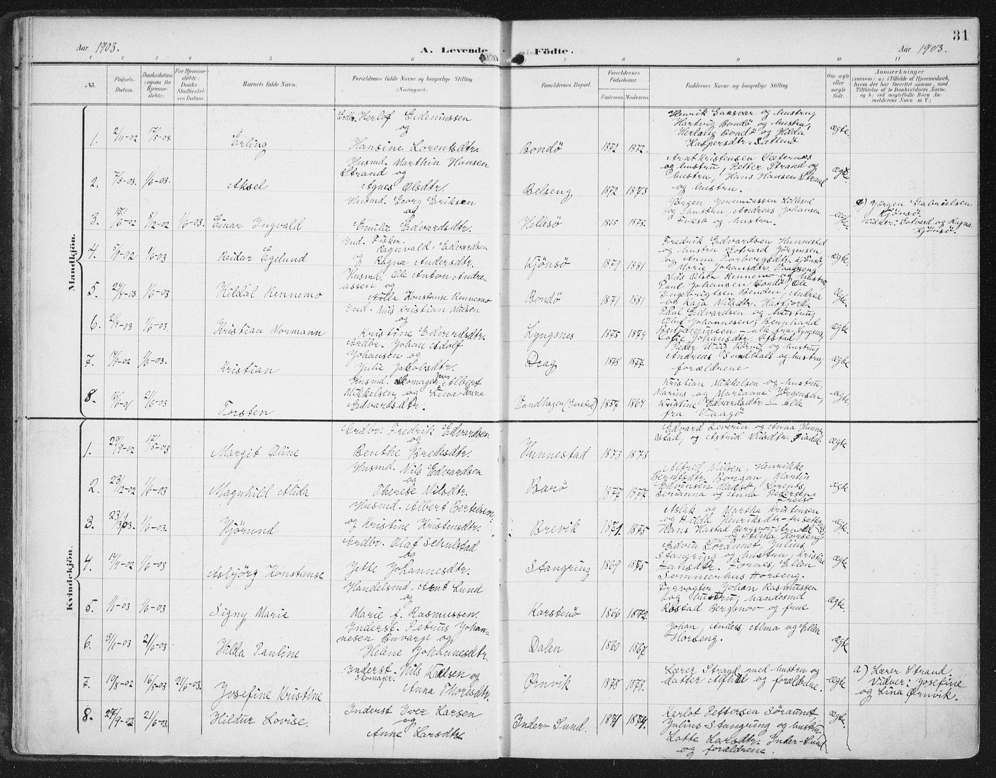 SAT, Ministerialprotokoller, klokkerbøker og fødselsregistre - Nord-Trøndelag, 786/L0688: Ministerialbok nr. 786A04, 1899-1912, s. 31