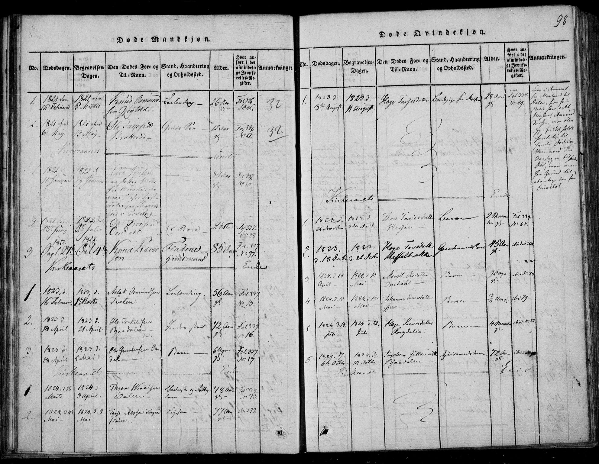 SAKO, Lårdal kirkebøker, F/Fb/L0001: Ministerialbok nr. II 1, 1815-1860, s. 98