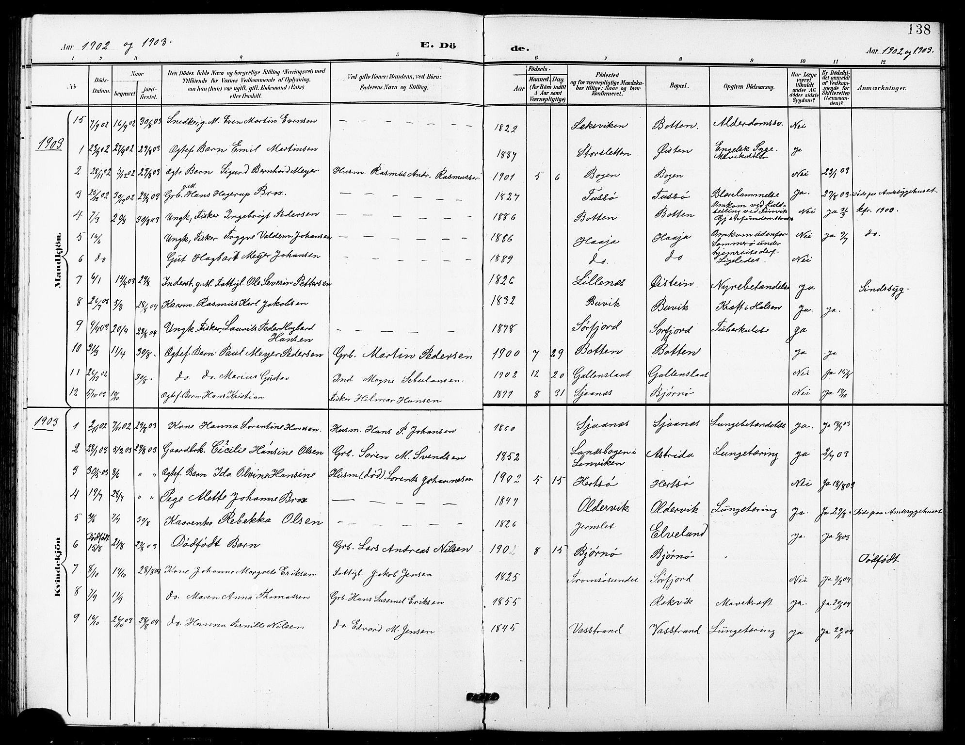 SATØ, Lenvik sokneprestembete, H/Ha: Klokkerbok nr. 22, 1901-1918, s. 138