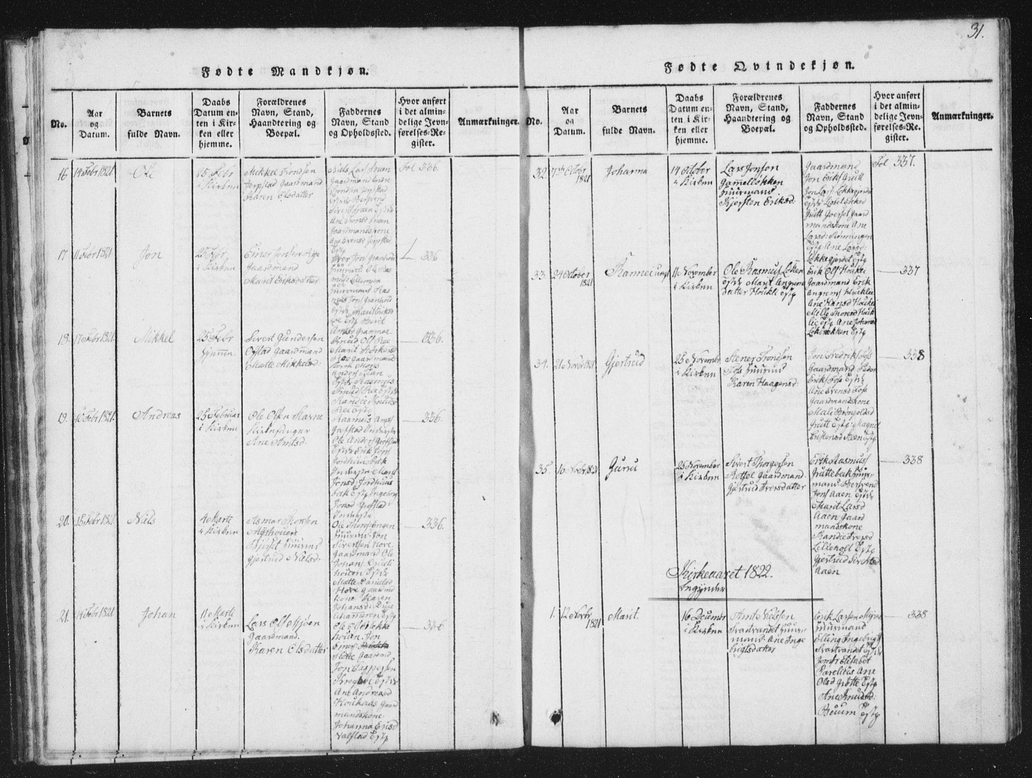 SAT, Ministerialprotokoller, klokkerbøker og fødselsregistre - Sør-Trøndelag, 672/L0862: Klokkerbok nr. 672C01, 1816-1831, s. 31