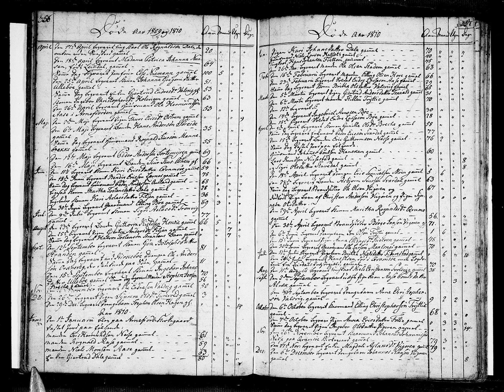 SAB, Vik Sokneprestembete, Ministerialbok nr. A 5, 1787-1820, s. 356-357