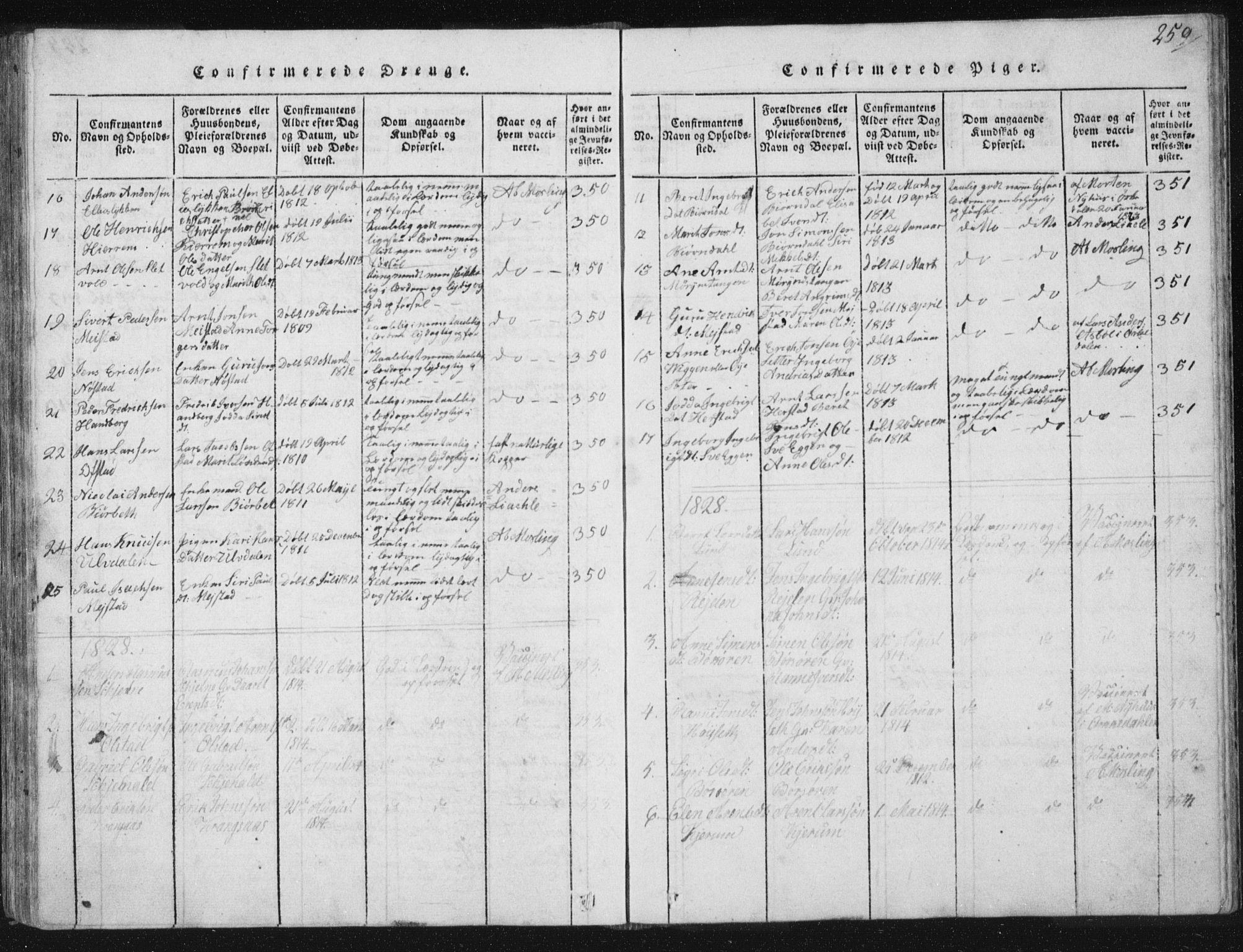 SAT, Ministerialprotokoller, klokkerbøker og fødselsregistre - Sør-Trøndelag, 665/L0770: Ministerialbok nr. 665A05, 1817-1829, s. 250