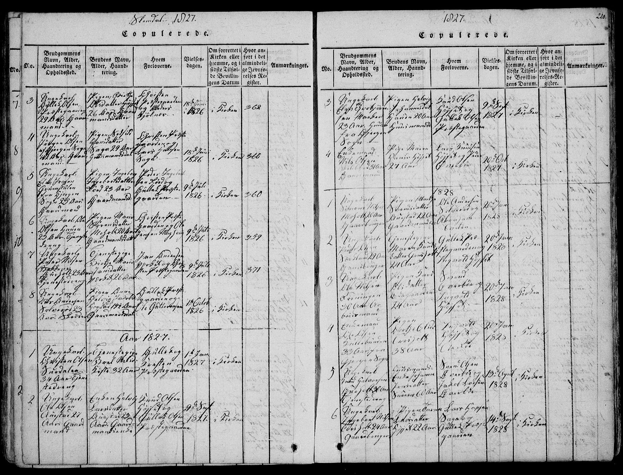 SAKO, Eidanger kirkebøker, F/Fa/L0007: Ministerialbok nr. 7, 1814-1831, s. 220