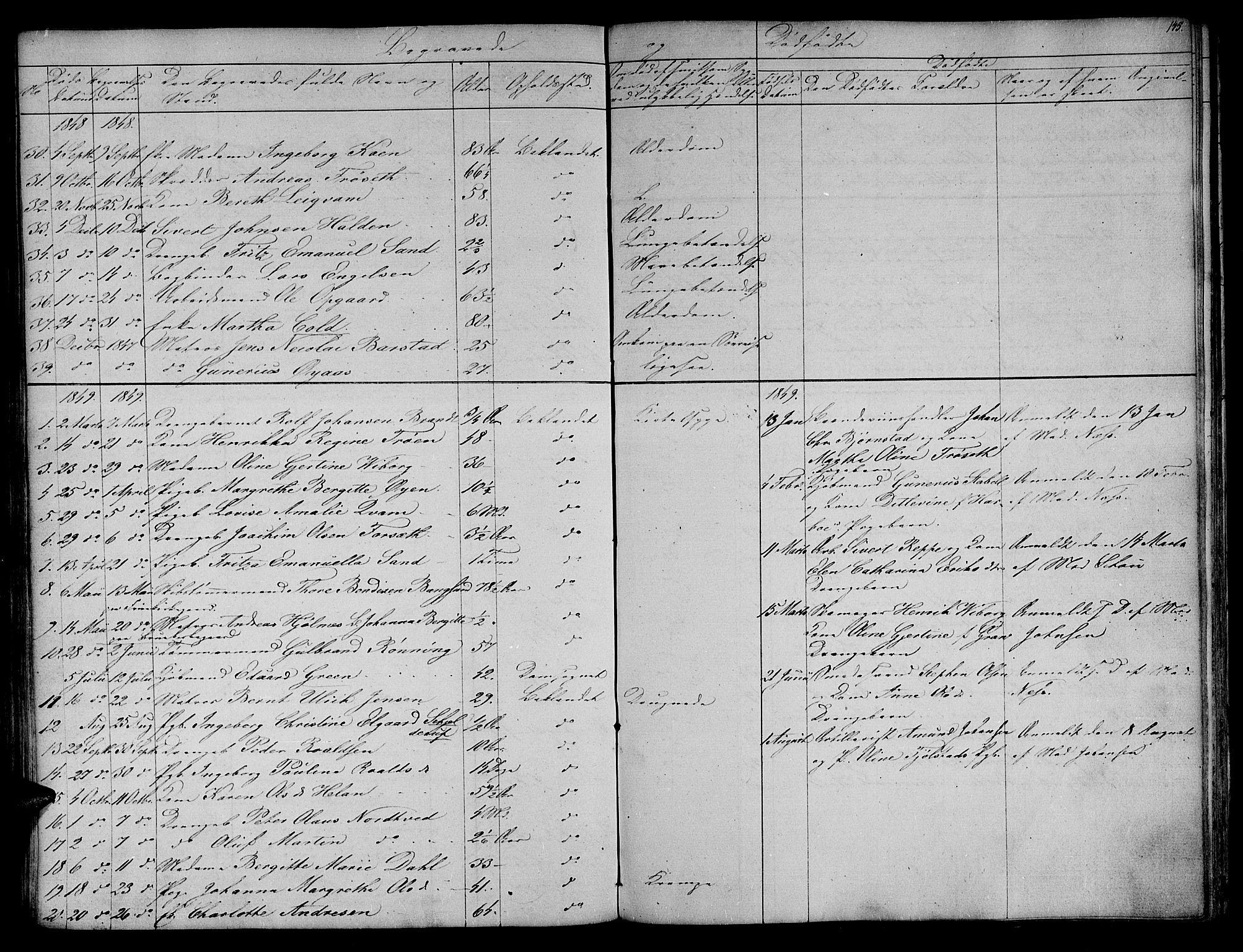 SAT, Ministerialprotokoller, klokkerbøker og fødselsregistre - Sør-Trøndelag, 604/L0182: Ministerialbok nr. 604A03, 1818-1850, s. 145