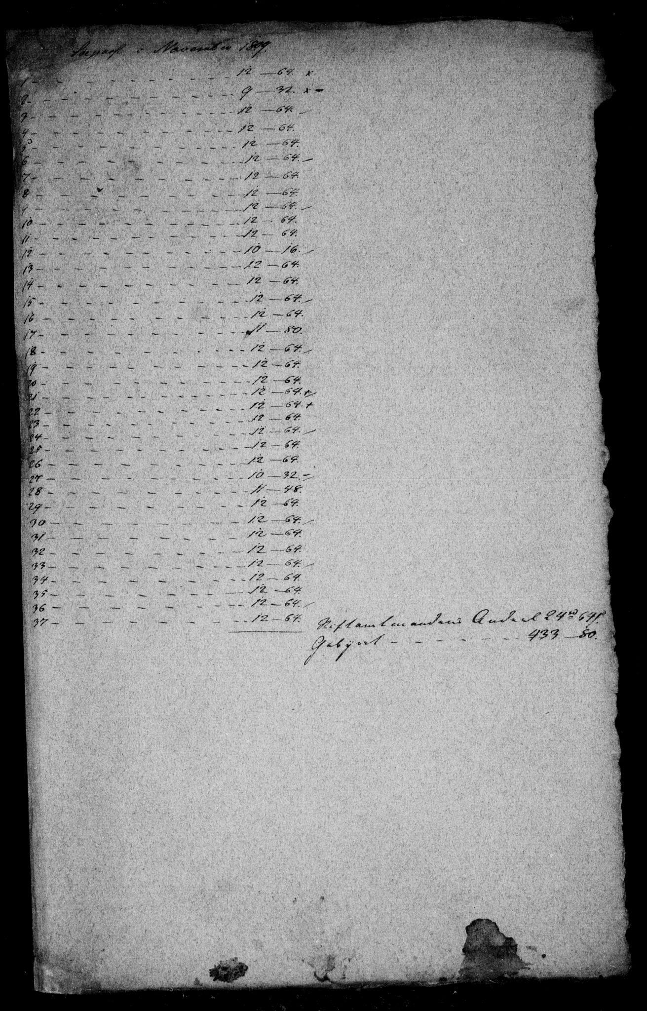 RA, Danske Kanselli, Skapsaker, F/L0052: Skap 13, pakke 2, 1809-1810, s. 295