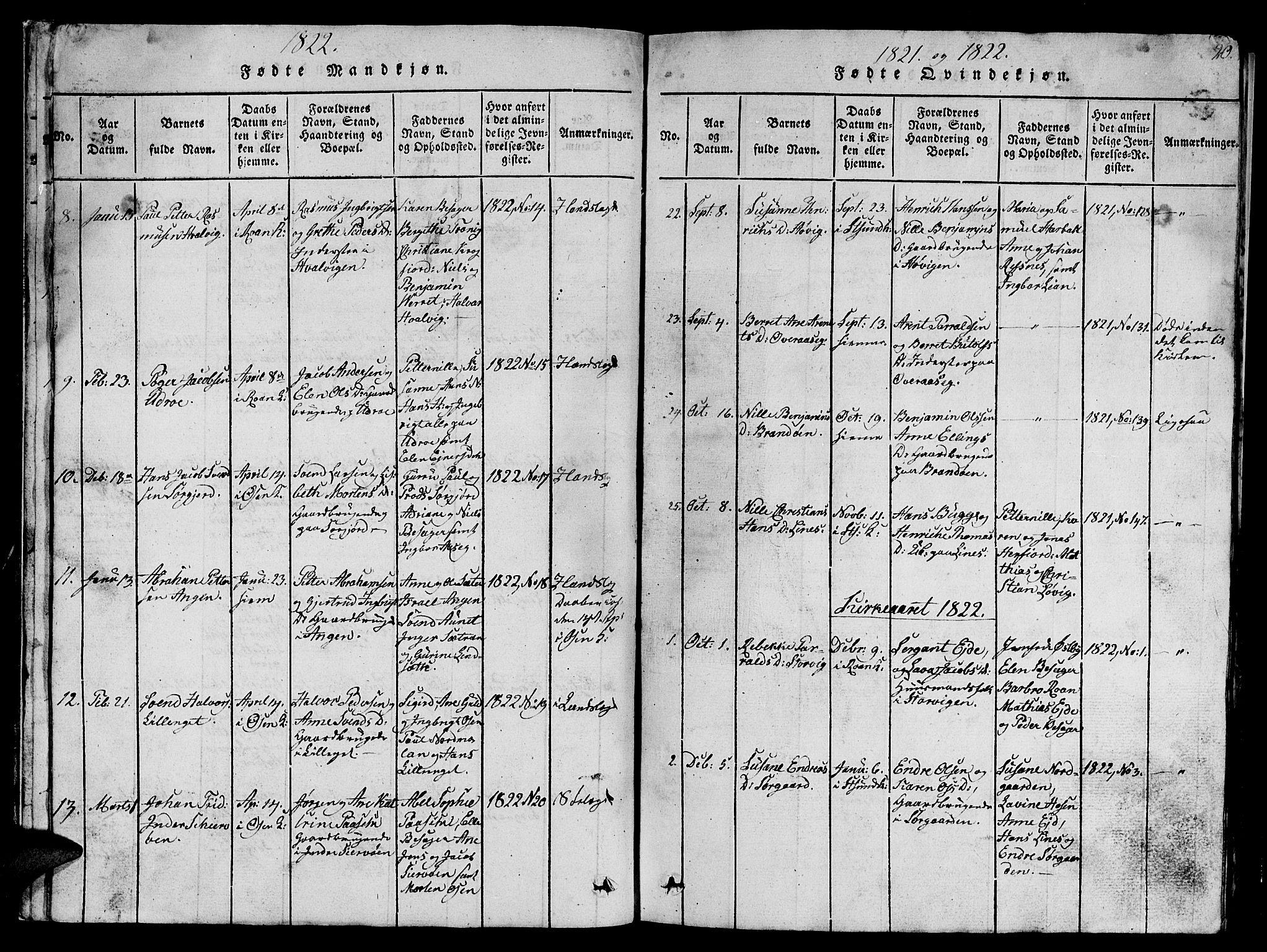 SAT, Ministerialprotokoller, klokkerbøker og fødselsregistre - Sør-Trøndelag, 657/L0714: Klokkerbok nr. 657C01, 1818-1868, s. 20