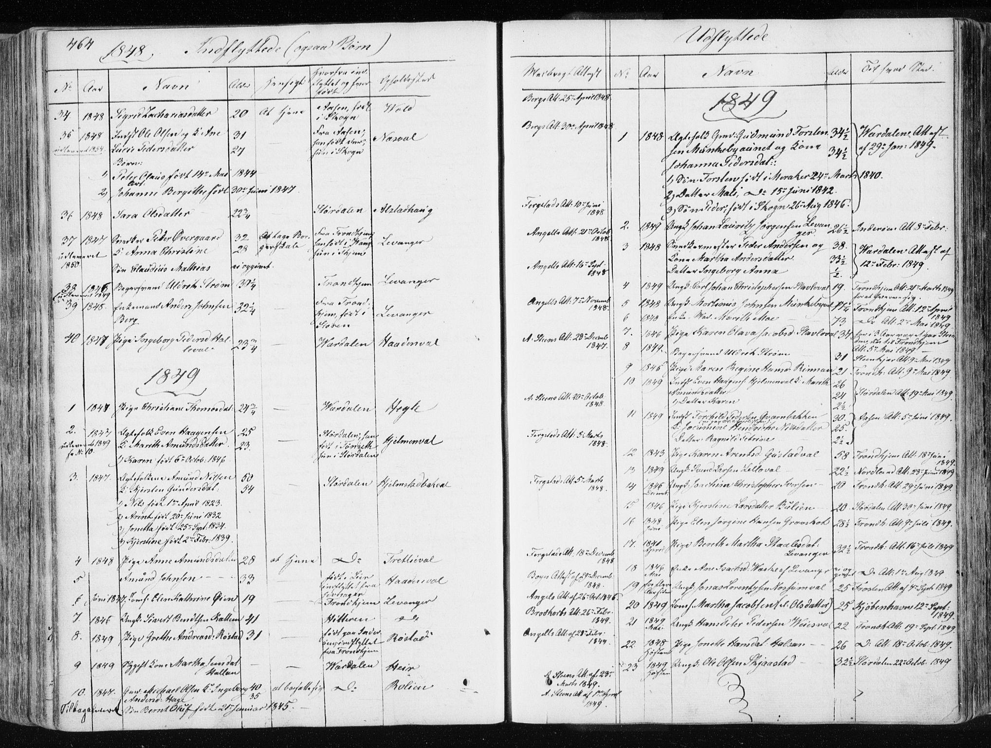 SAT, Ministerialprotokoller, klokkerbøker og fødselsregistre - Nord-Trøndelag, 717/L0154: Ministerialbok nr. 717A06 /1, 1836-1849, s. 464