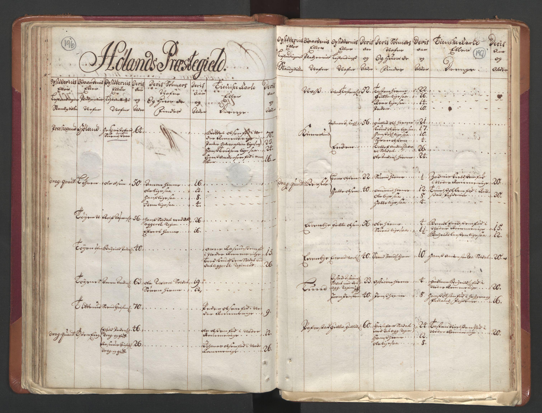 RA, Manntallet 1701, nr. 1: Moss, Onsøy, Tune og Veme fogderi og Nedre Romerike fogderi, 1701, s. 196-197