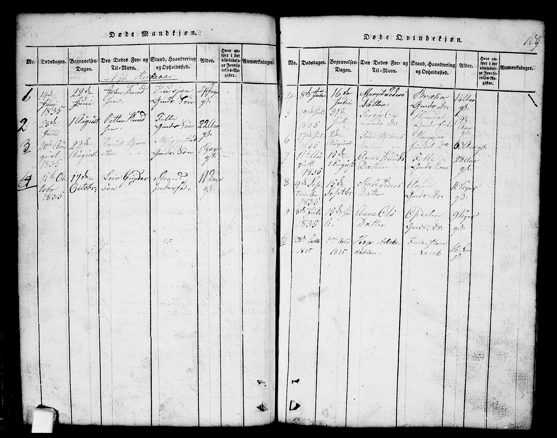 SAKO, Nissedal kirkebøker, G/Gb/L0001: Klokkerbok nr. II 1, 1814-1862, s. 109