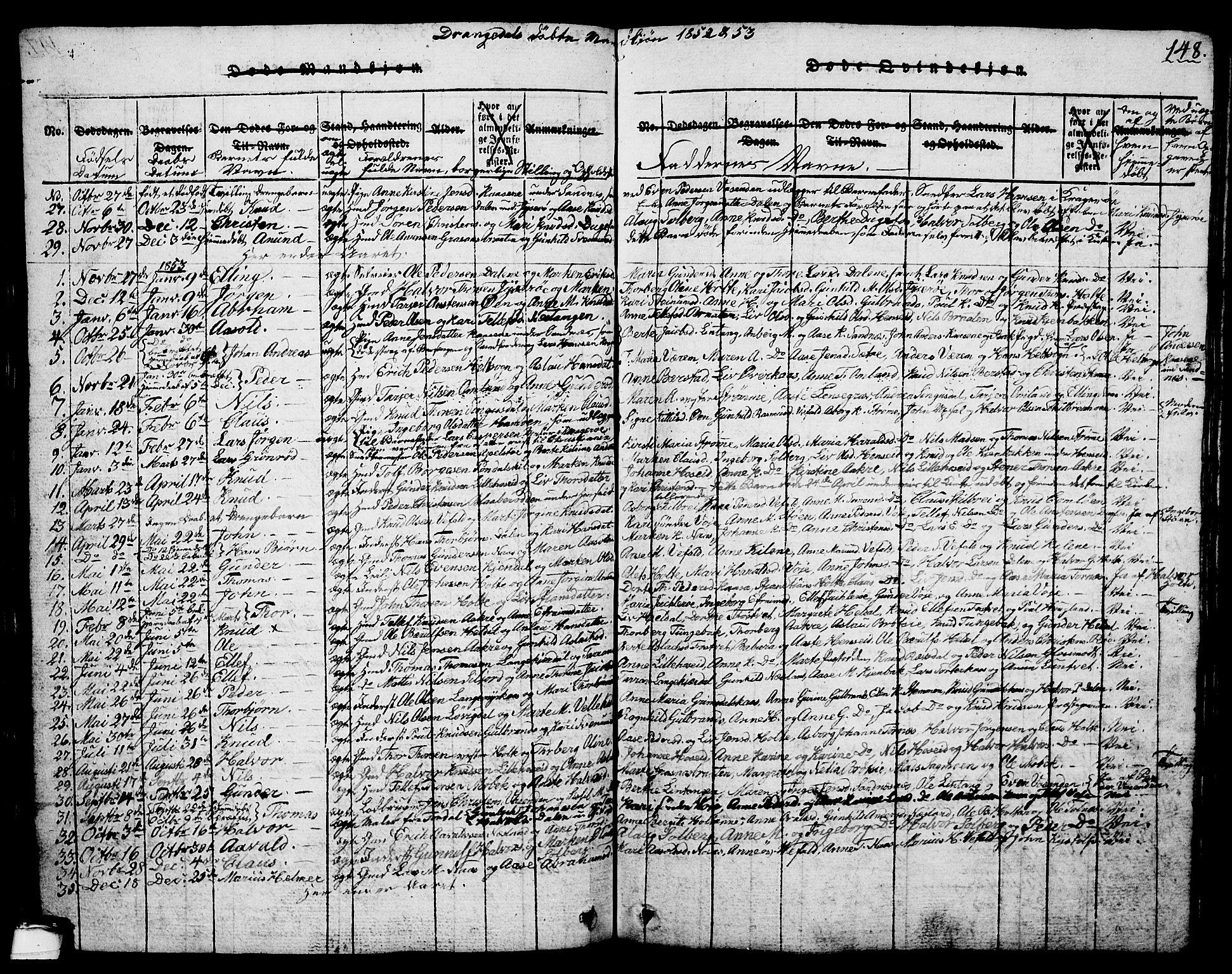 SAKO, Drangedal kirkebøker, G/Ga/L0001: Klokkerbok nr. I 1 /1, 1814-1856, s. 148