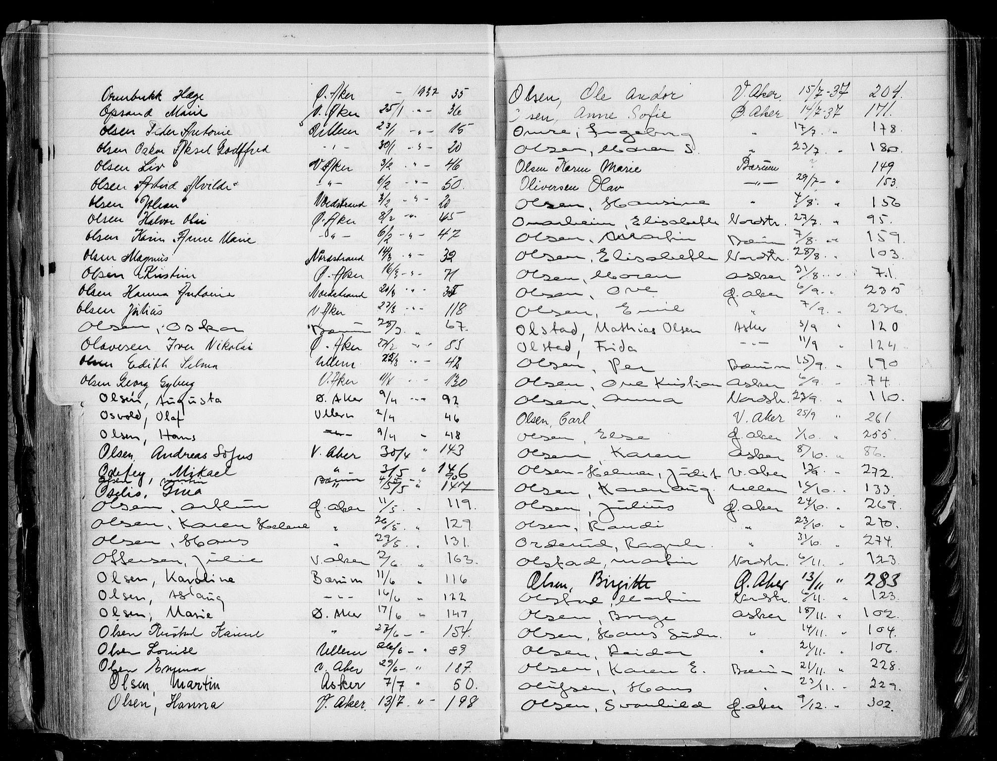 SAO, Aker kriminaldommer, skifte- og auksjonsforvalterembete, H/Ha/Haa/L0003: Register til dødsfallsprotokoll, 1930-1941
