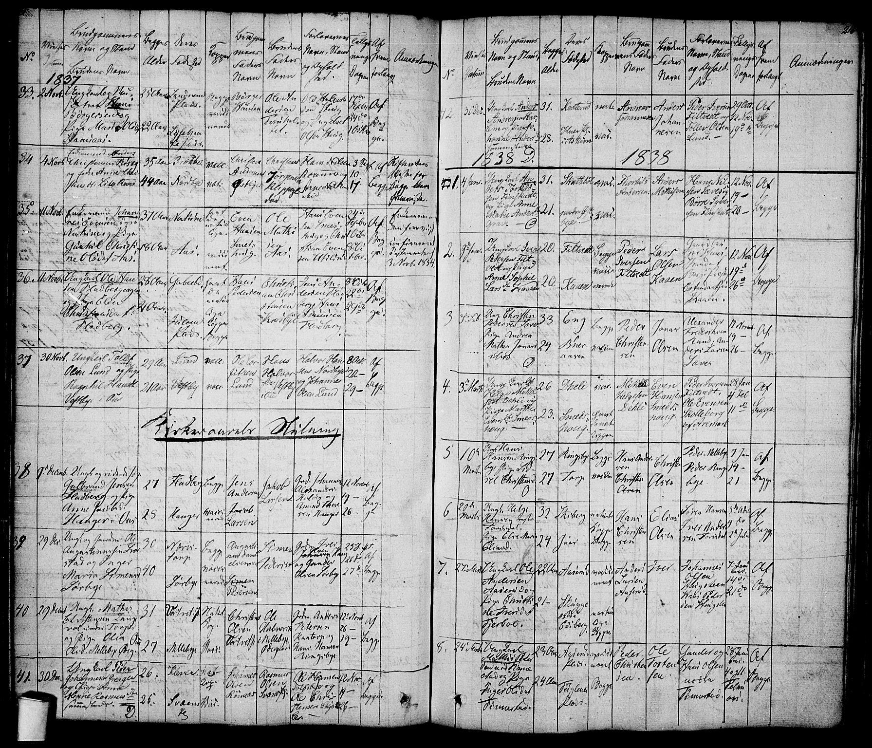 SAO, Rakkestad prestekontor Kirkebøker, F/Fa/L0007: Ministerialbok nr. I 7, 1825-1841, s. 216