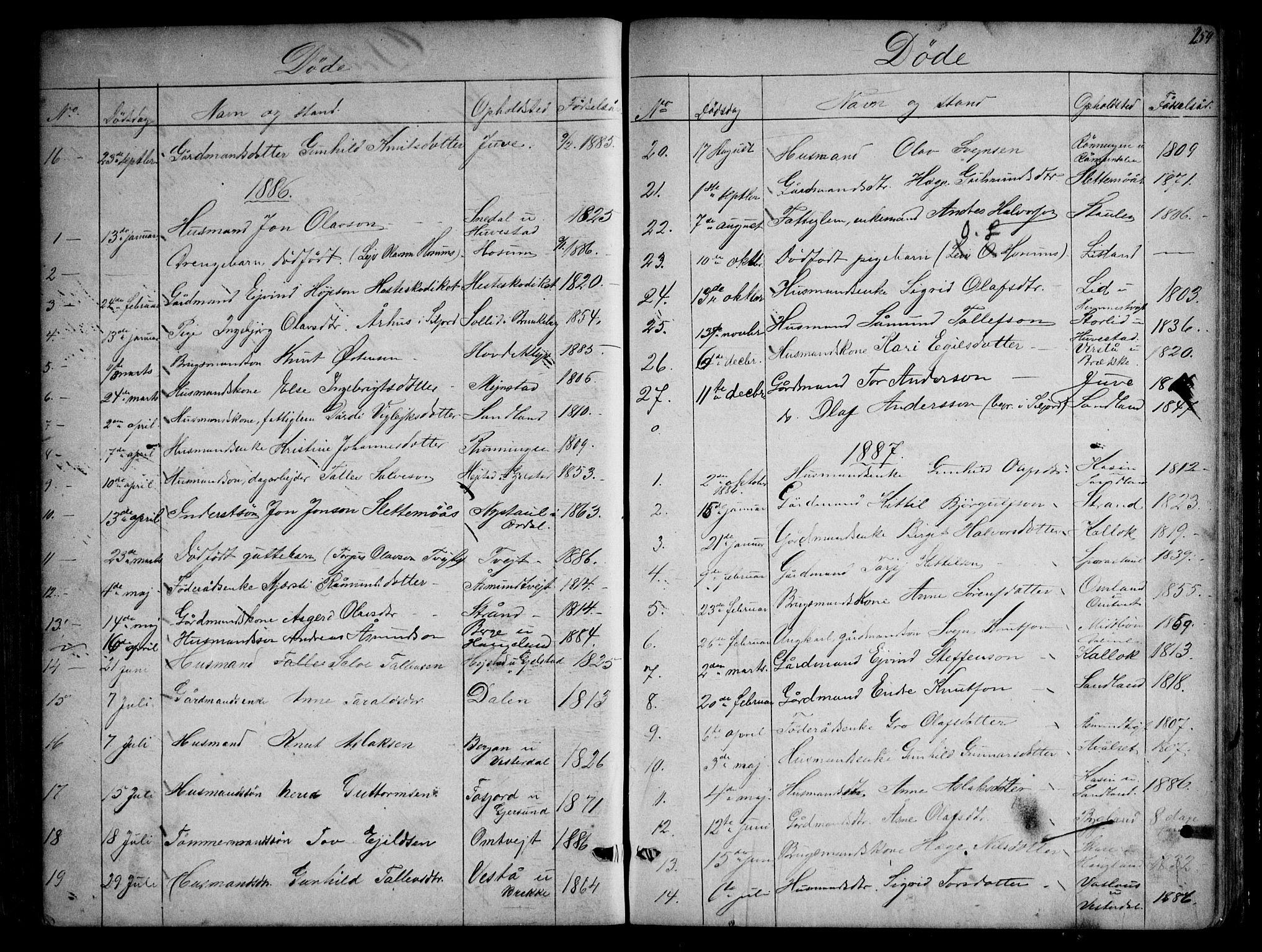 SAKO, Kviteseid kirkebøker, G/Gb/L0002: Klokkerbok nr. II 2, 1850-1892, s. 259