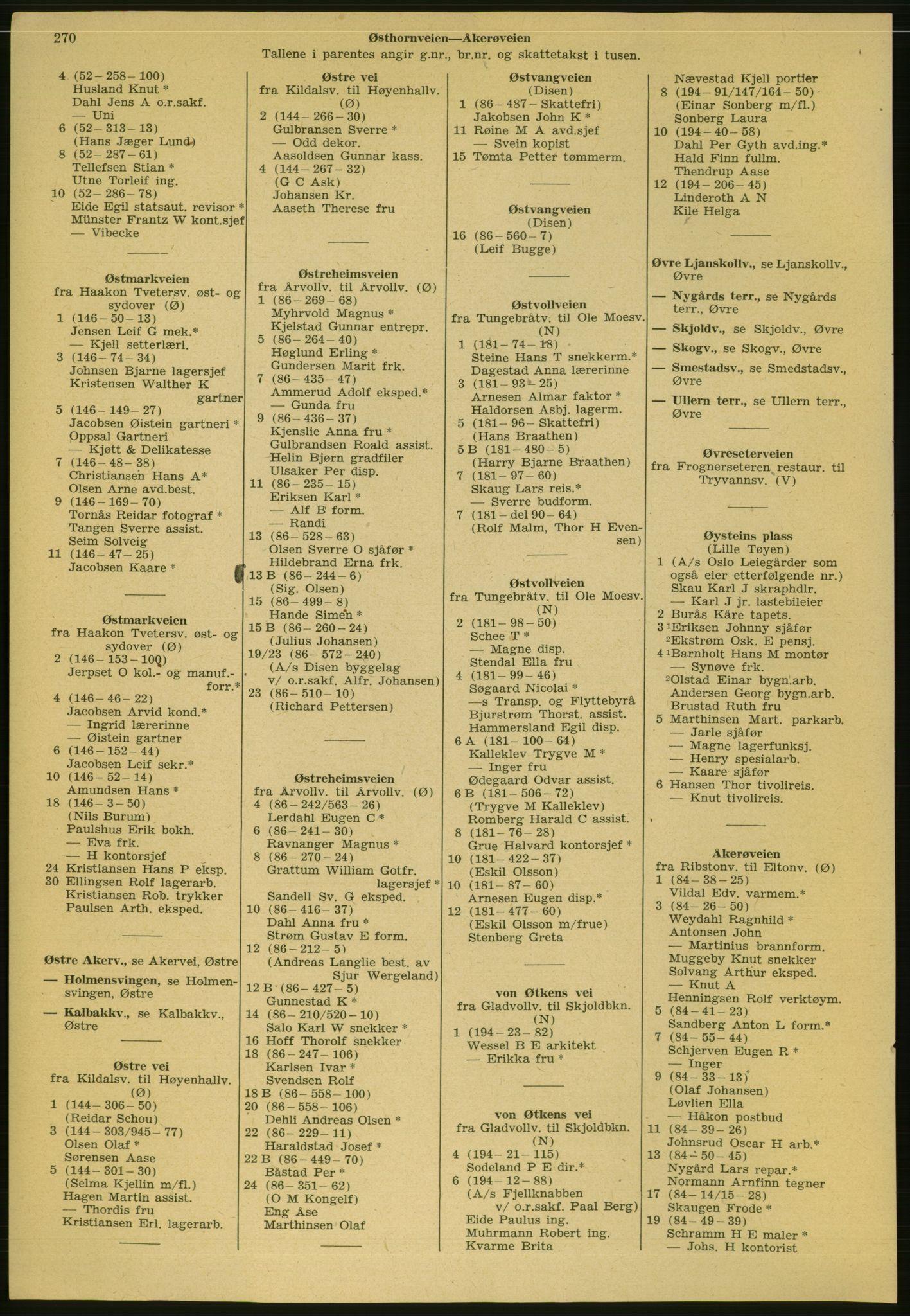 PUBL, Kristiania/Oslo adressebok, 1953, s. 270