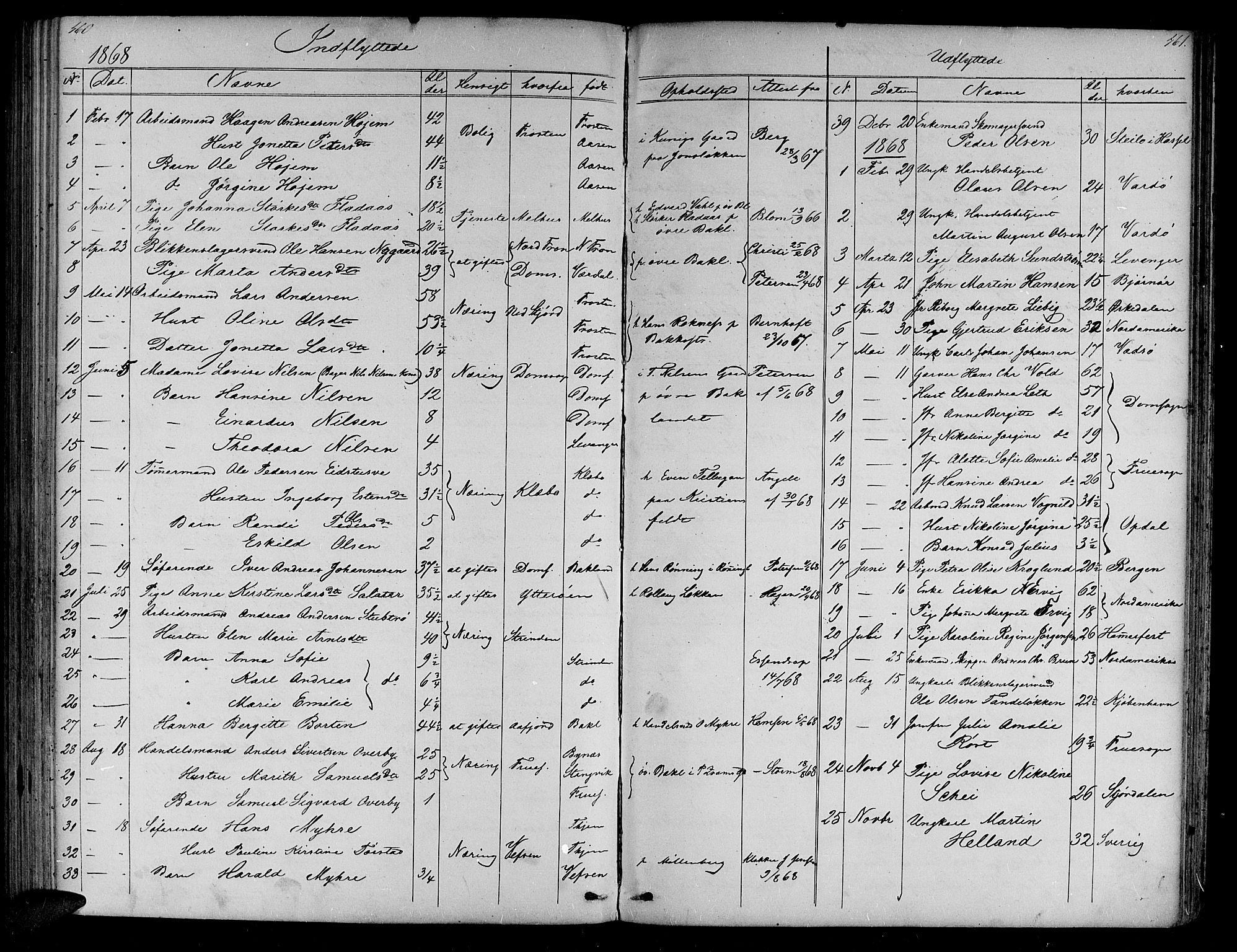 SAT, Ministerialprotokoller, klokkerbøker og fødselsregistre - Sør-Trøndelag, 604/L0219: Klokkerbok nr. 604C02, 1851-1869, s. 460-461