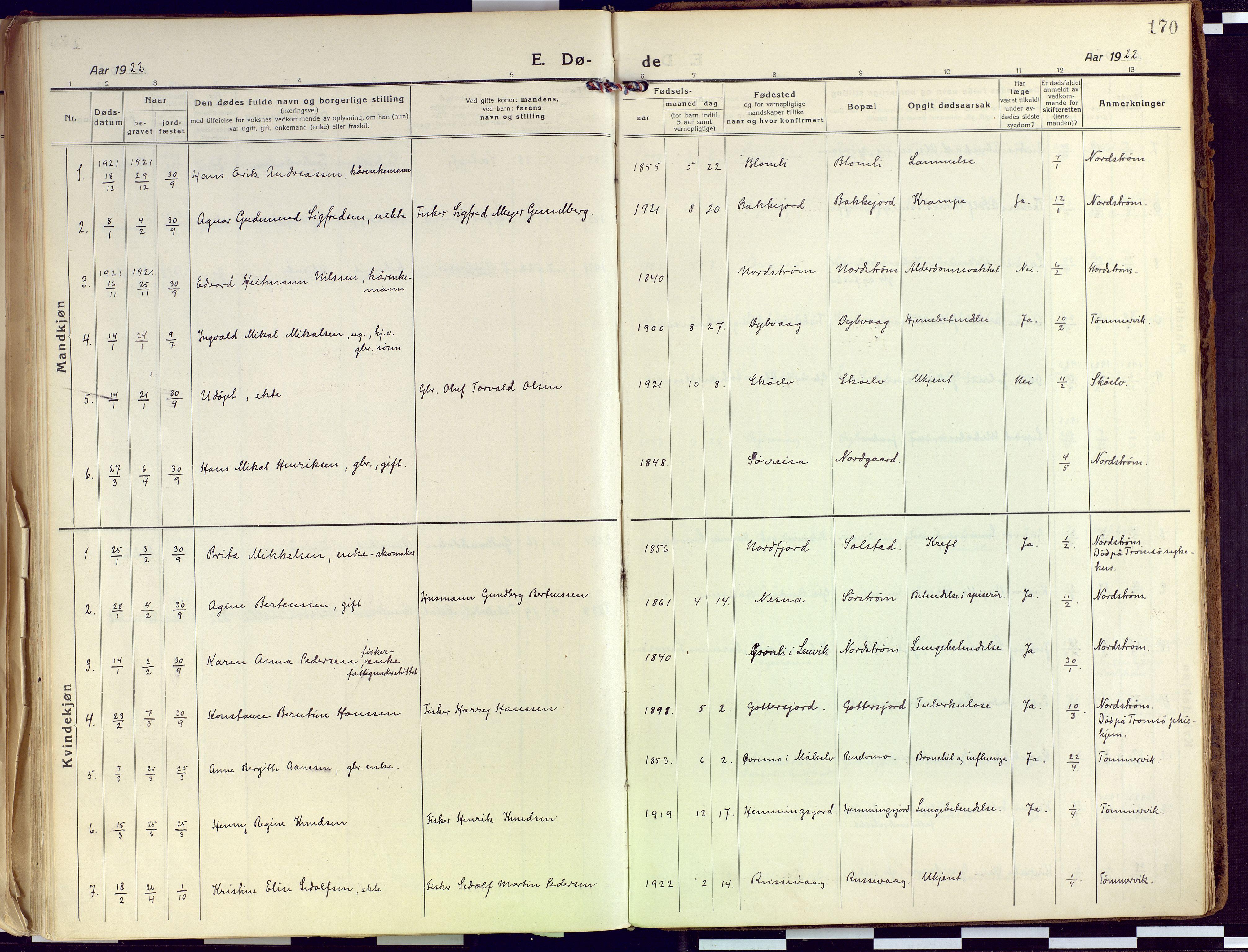 SATØ, Tranøy sokneprestkontor, I/Ia/Iaa/L0015kirke: Ministerialbok nr. 15, 1919-1928, s. 170