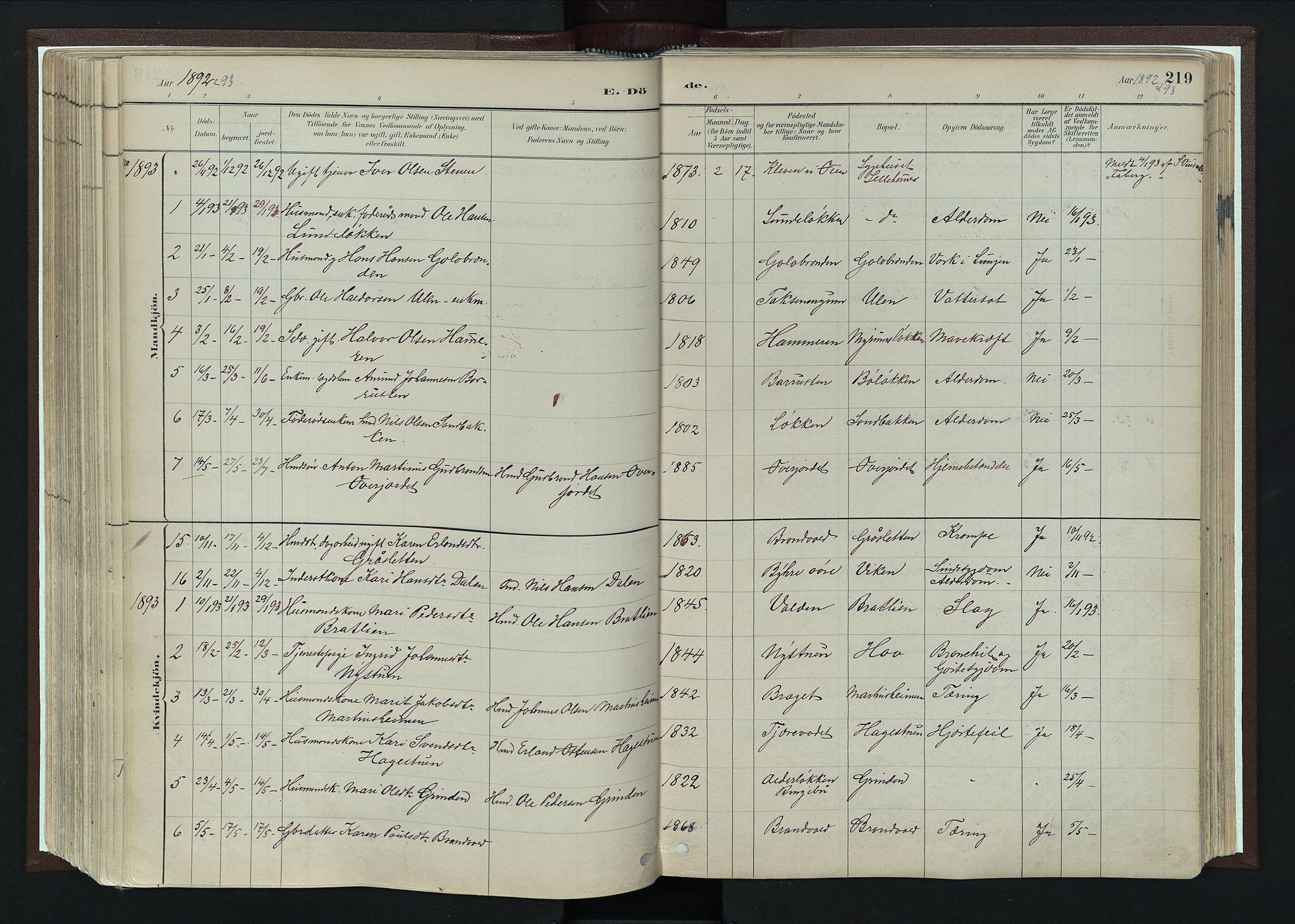 SAH, Nord-Fron prestekontor, Ministerialbok nr. 4, 1884-1914, s. 219