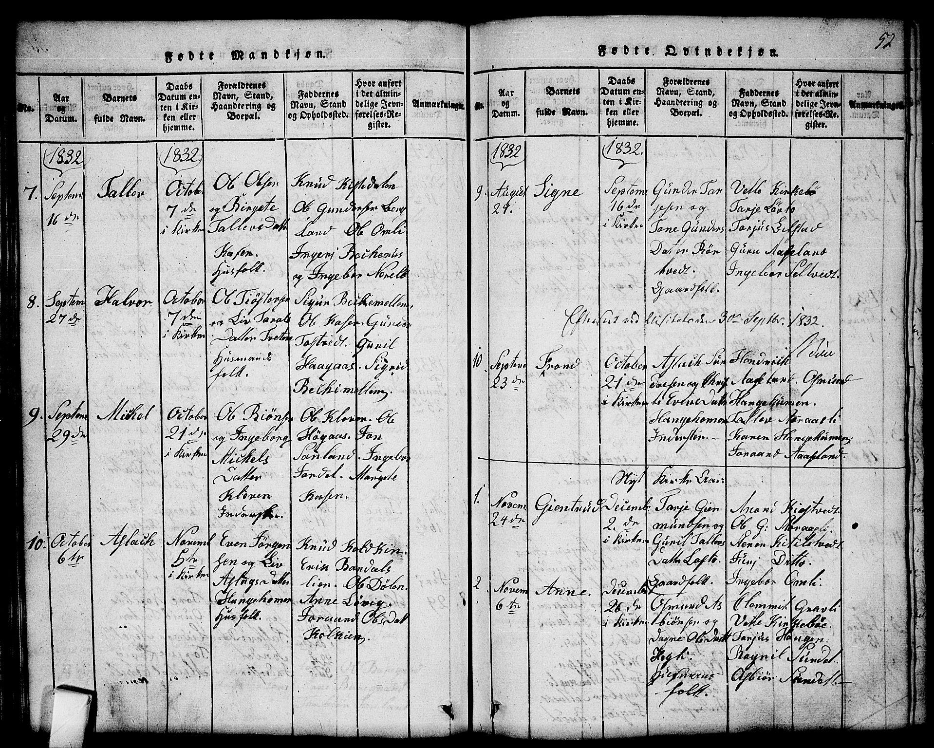 SAKO, Mo kirkebøker, G/Gb/L0001: Klokkerbok nr. II 1, 1814-1843, s. 52
