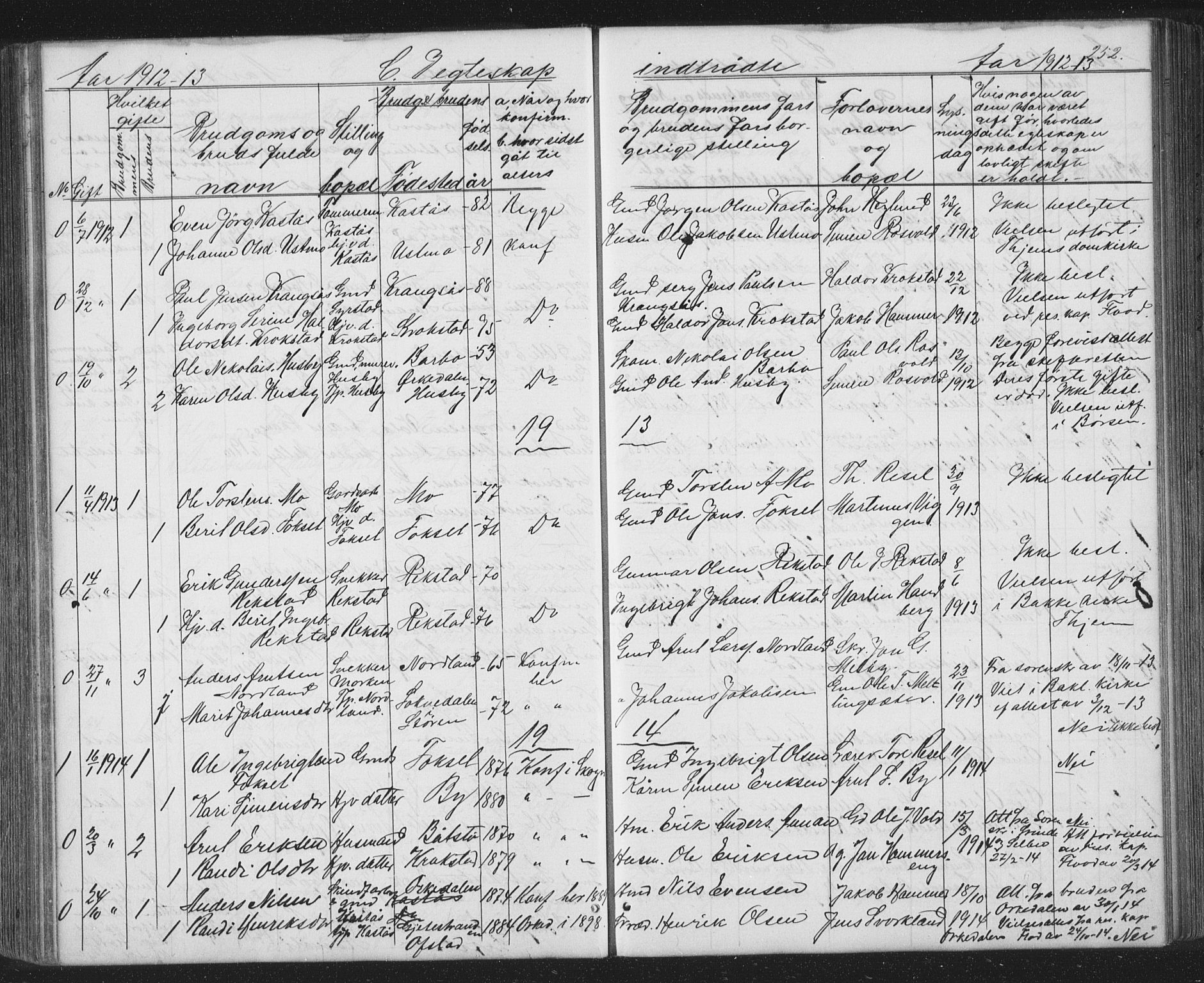 SAT, Ministerialprotokoller, klokkerbøker og fødselsregistre - Sør-Trøndelag, 667/L0798: Klokkerbok nr. 667C03, 1867-1929, s. 252