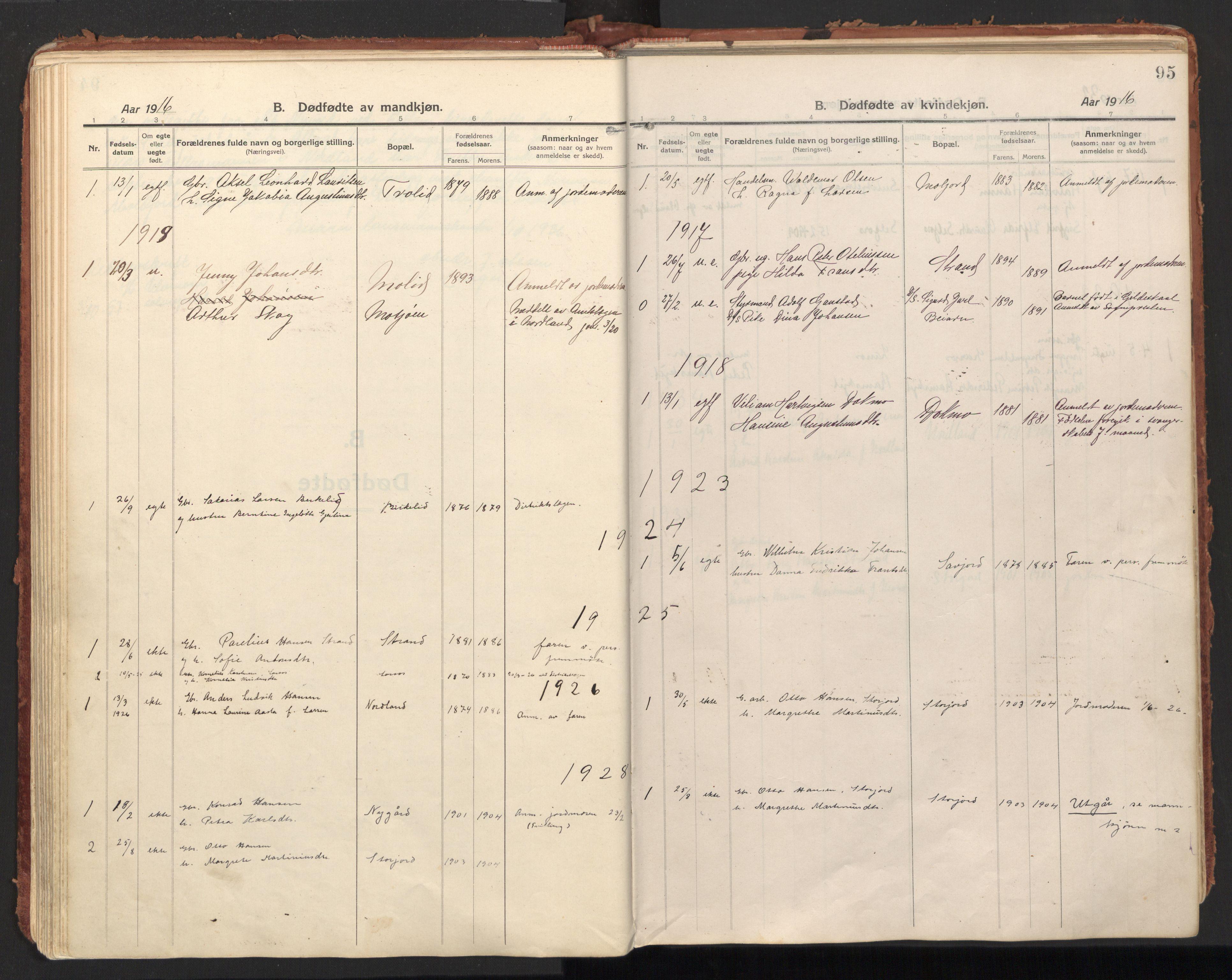 SAT, Ministerialprotokoller, klokkerbøker og fødselsregistre - Nordland, 846/L0650: Ministerialbok nr. 846A08, 1916-1935, s. 95