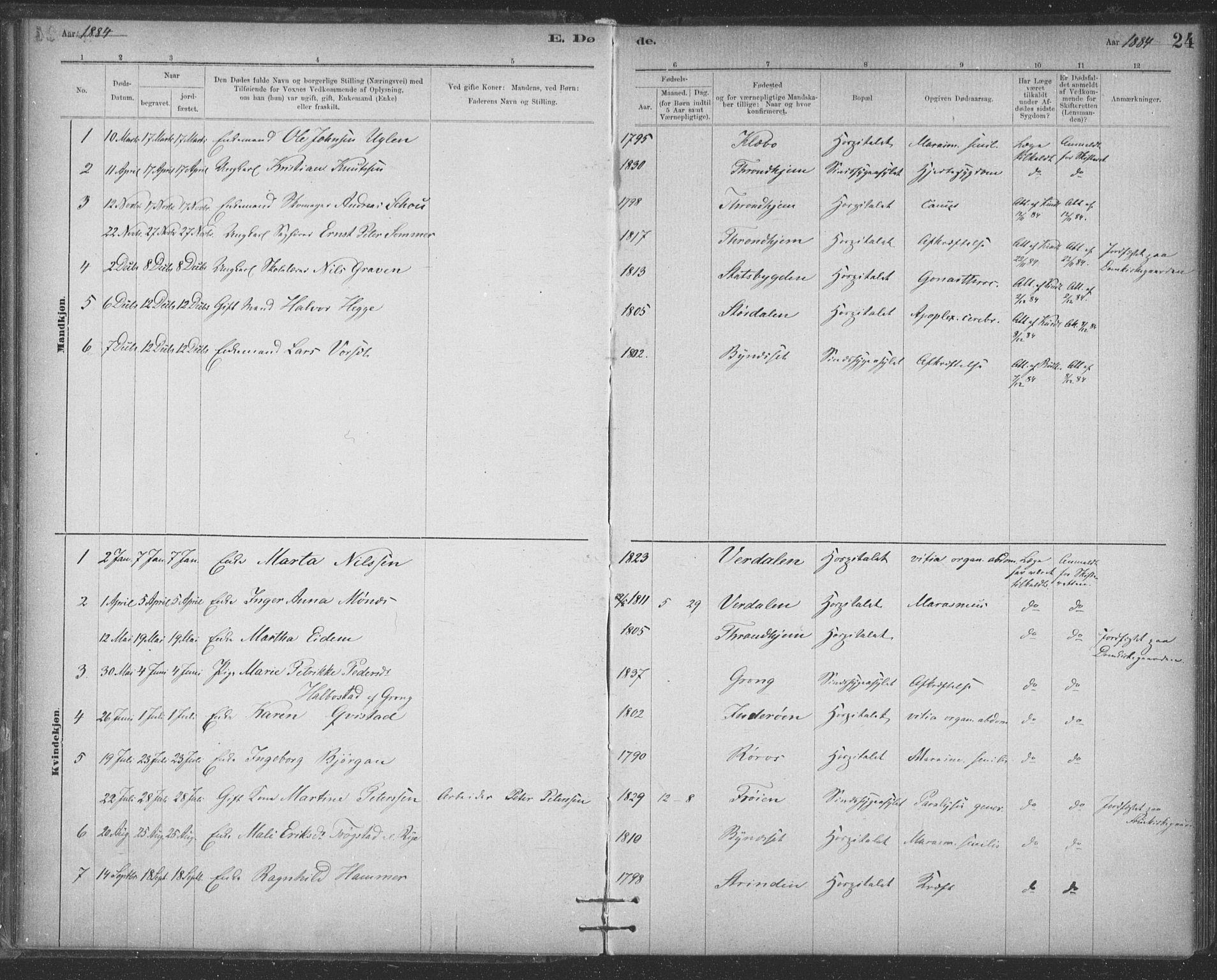 SAT, Ministerialprotokoller, klokkerbøker og fødselsregistre - Sør-Trøndelag, 623/L0470: Ministerialbok nr. 623A04, 1884-1938, s. 24