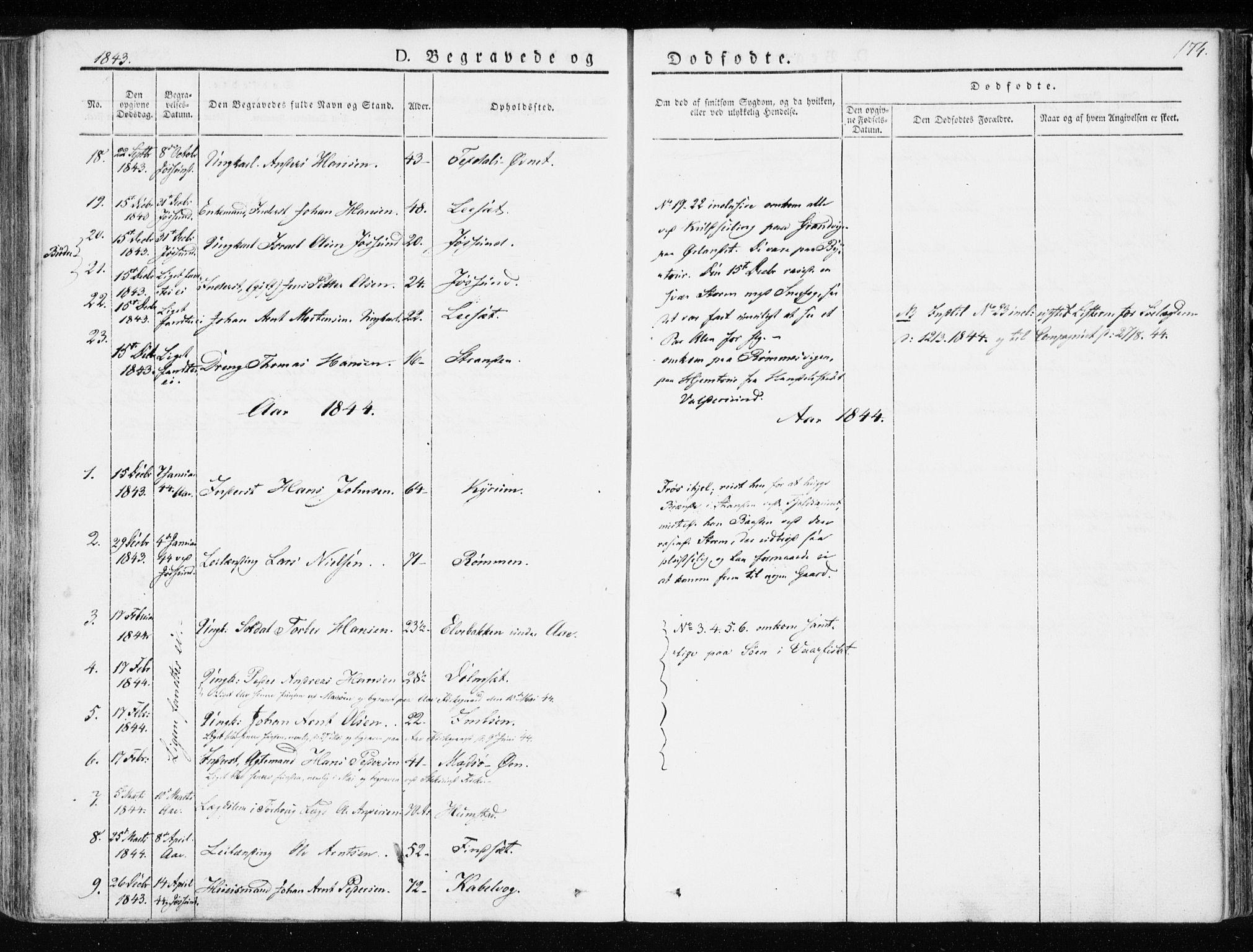 SAT, Ministerialprotokoller, klokkerbøker og fødselsregistre - Sør-Trøndelag, 655/L0676: Ministerialbok nr. 655A05, 1830-1847, s. 174