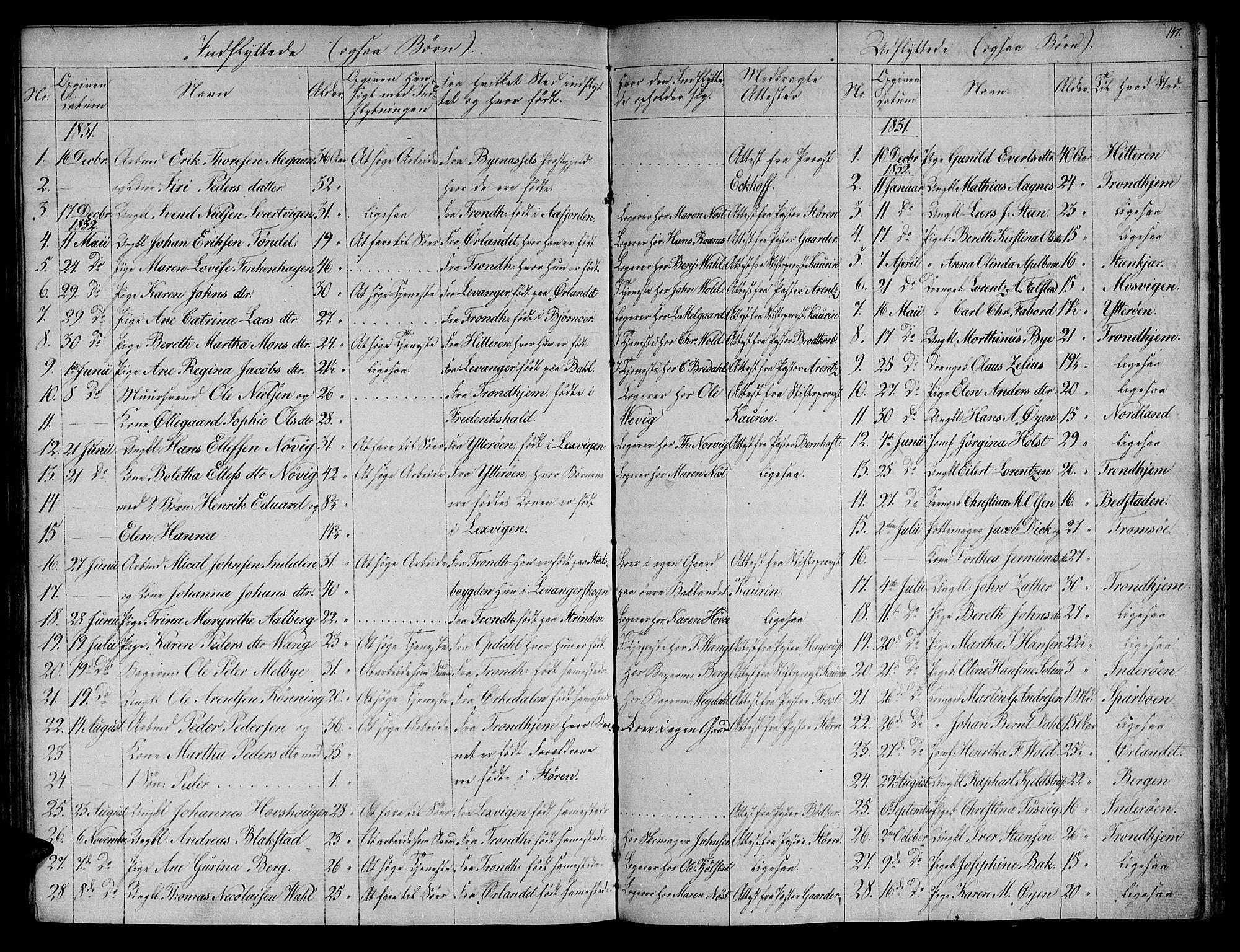 SAT, Ministerialprotokoller, klokkerbøker og fødselsregistre - Sør-Trøndelag, 604/L0182: Ministerialbok nr. 604A03, 1818-1850, s. 147