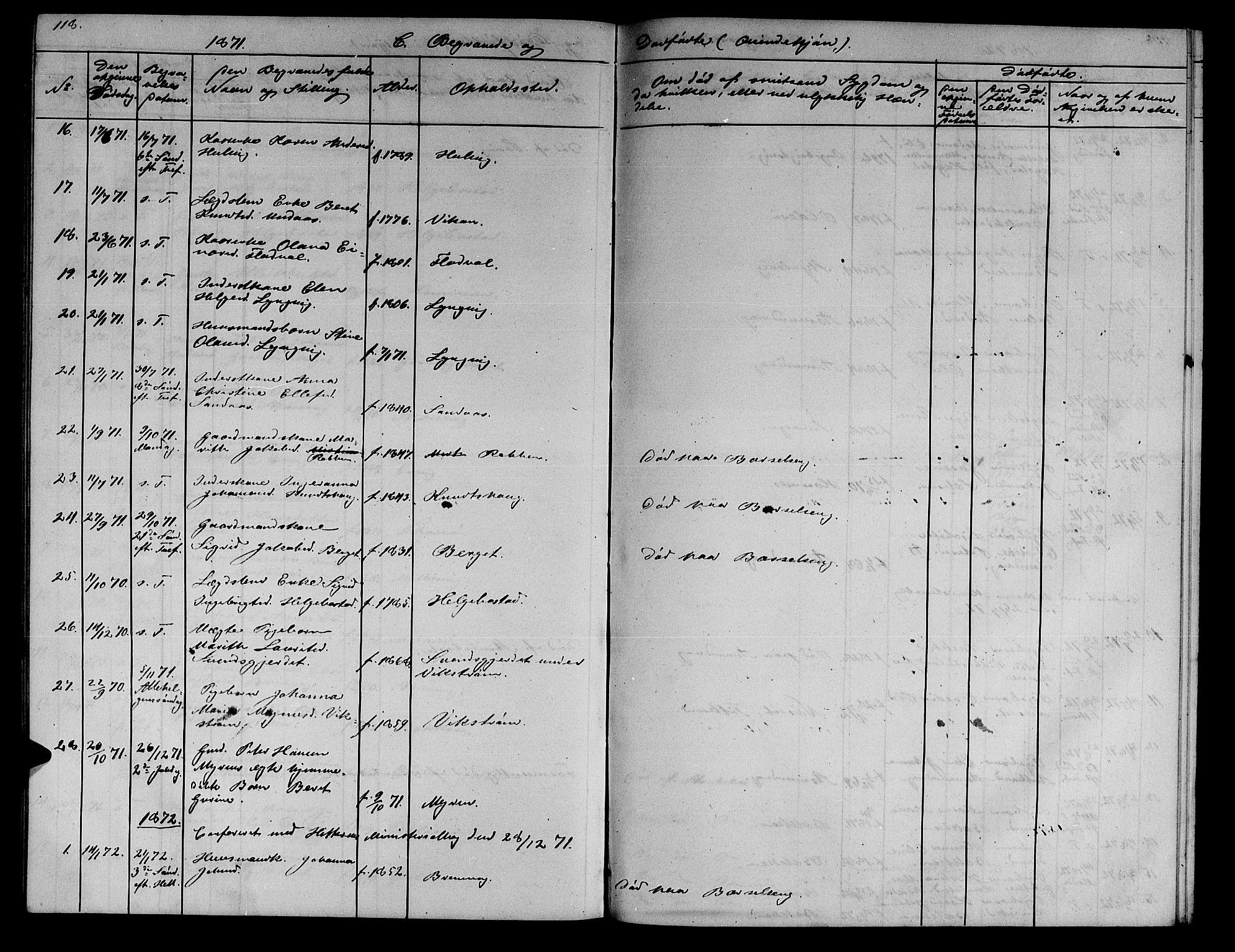 SAT, Ministerialprotokoller, klokkerbøker og fødselsregistre - Sør-Trøndelag, 634/L0539: Klokkerbok nr. 634C01, 1866-1873, s. 118