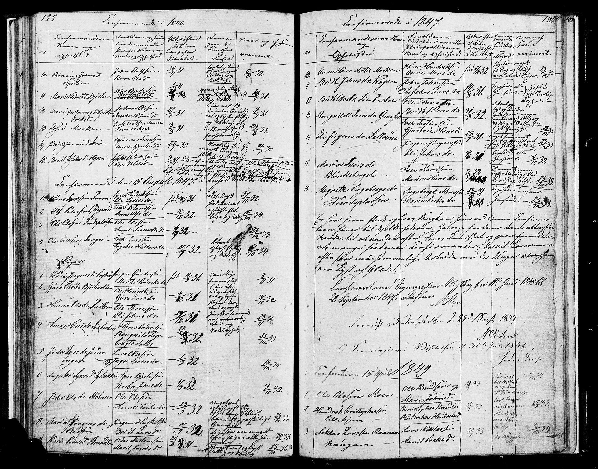 SAH, Lesja prestekontor, Klokkerbok nr. 4, 1842-1871, s. 125-126