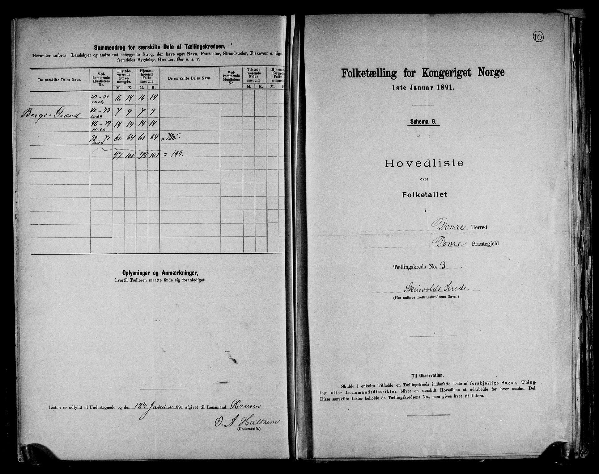 RA, Folketelling 1891 for 0511 Dovre herred, 1891, s. 10
