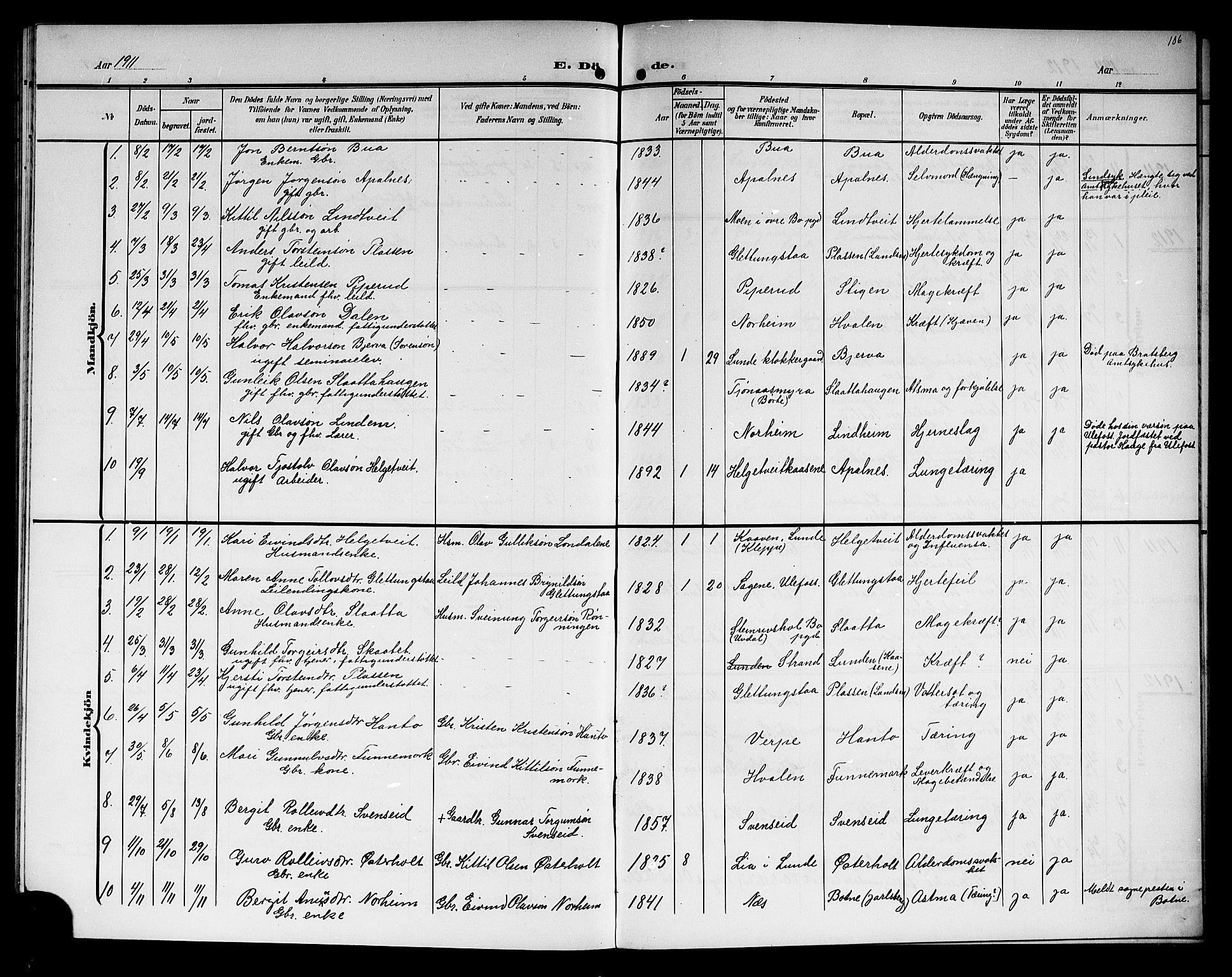 SAKO, Lunde kirkebøker, G/Ga/L0004: Klokkerbok nr. I 4, 1906-1914, s. 106
