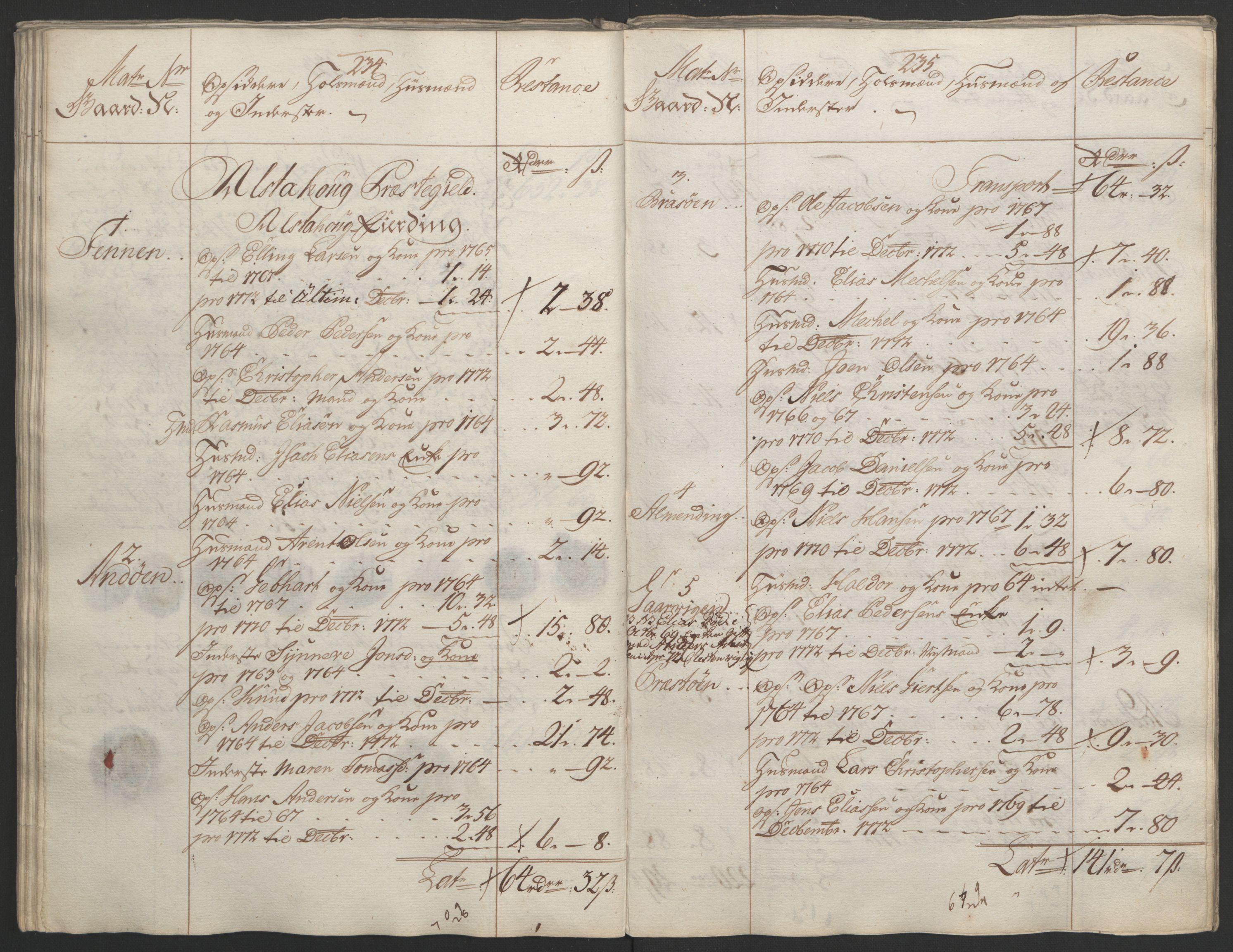 RA, Rentekammeret inntil 1814, Reviderte regnskaper, Fogderegnskap, R65/L4573: Ekstraskatten Helgeland, 1762-1772, s. 561
