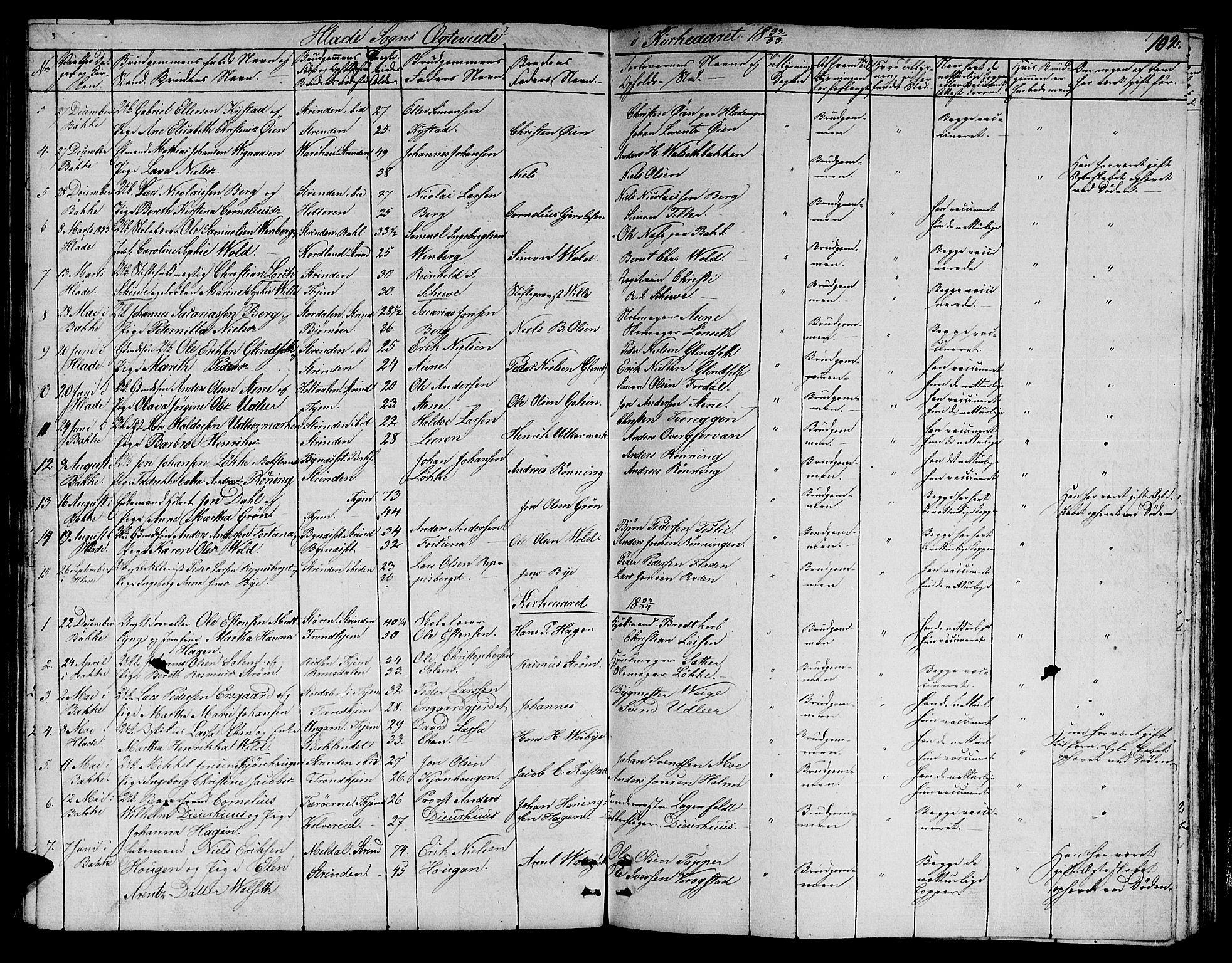 SAT, Ministerialprotokoller, klokkerbøker og fødselsregistre - Sør-Trøndelag, 606/L0308: Klokkerbok nr. 606C04, 1829-1840, s. 102