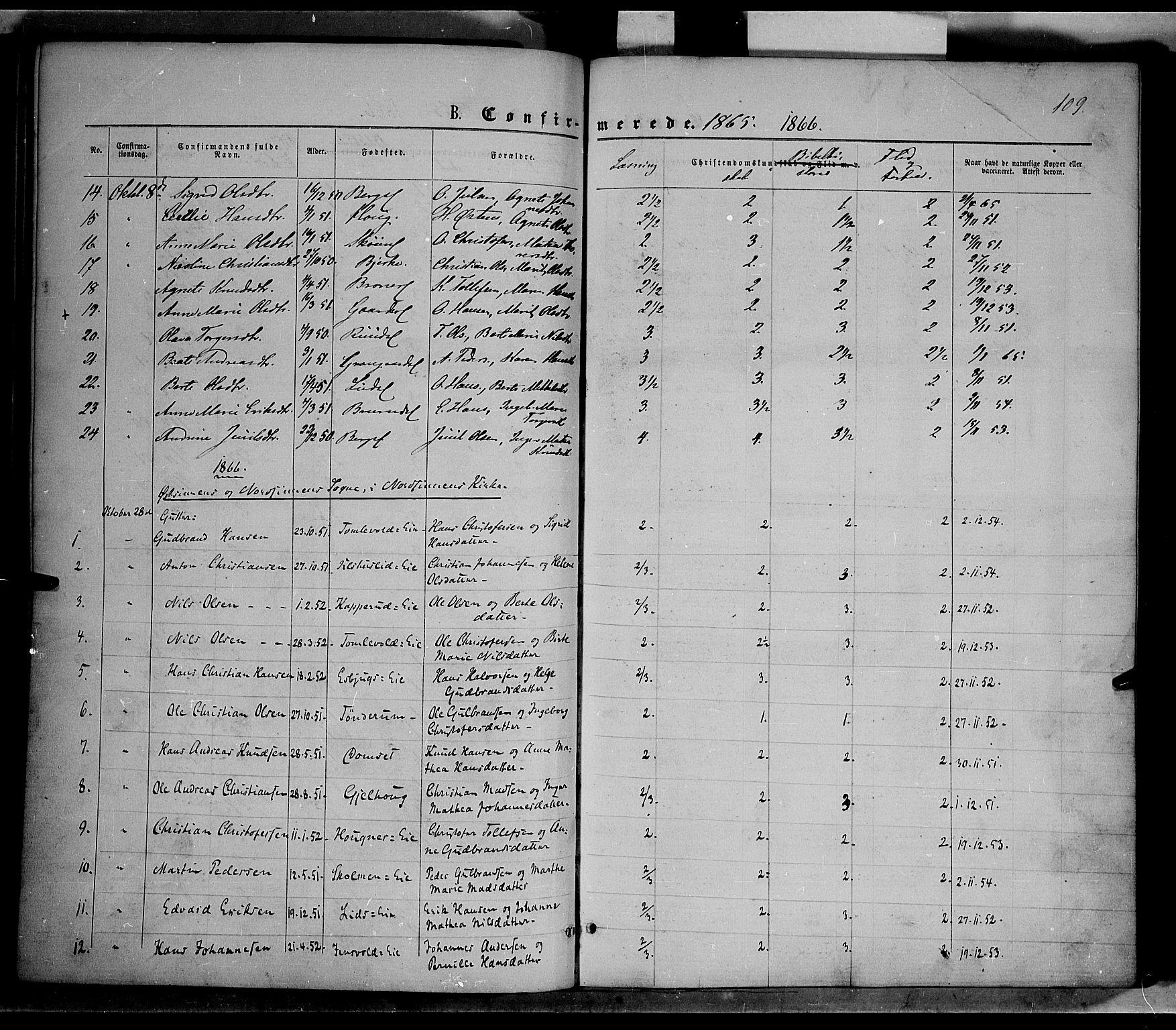 SAH, Nordre Land prestekontor, Ministerialbok nr. 1, 1860-1871, s. 109