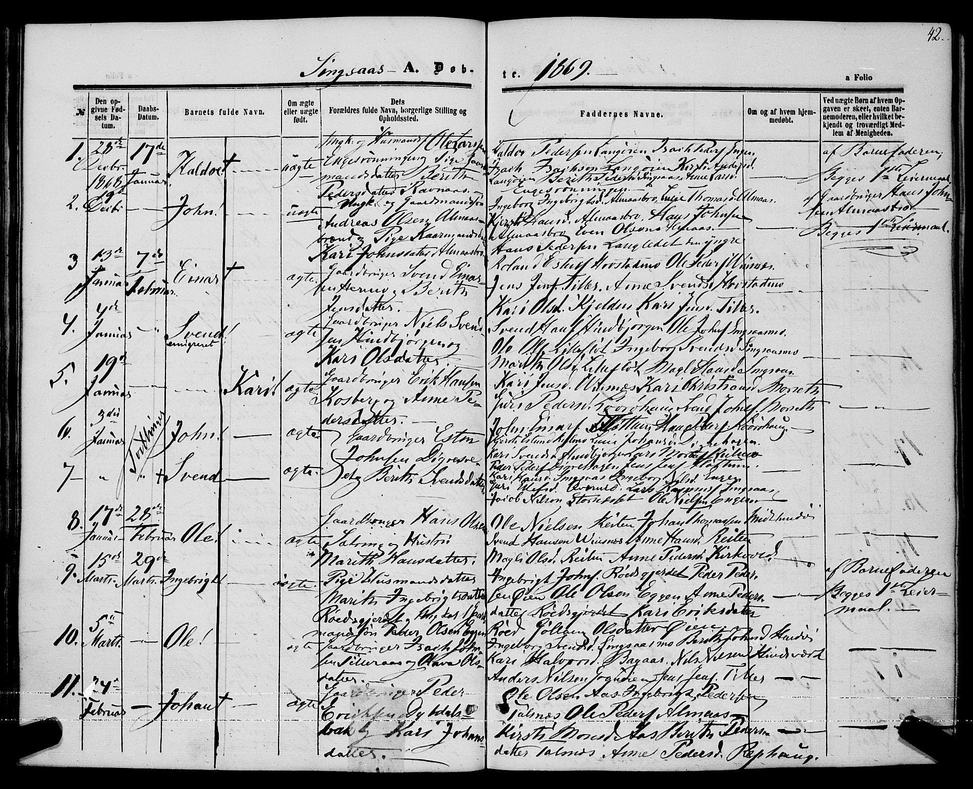 SAT, Ministerialprotokoller, klokkerbøker og fødselsregistre - Sør-Trøndelag, 685/L0967: Ministerialbok nr. 685A07 /2, 1860-1869, s. 42