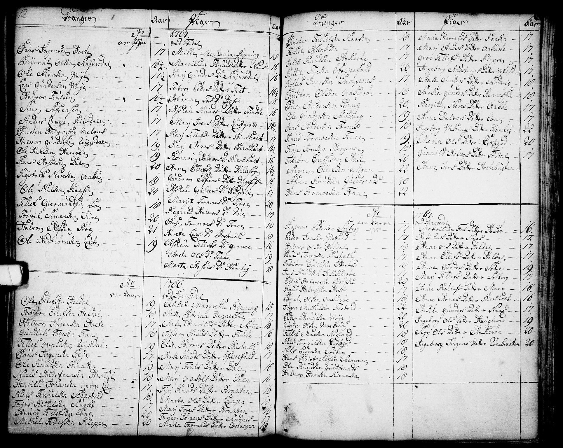 SAKO, Drangedal kirkebøker, F/Fa/L0001: Ministerialbok nr. 1, 1697-1767, s. 12-13