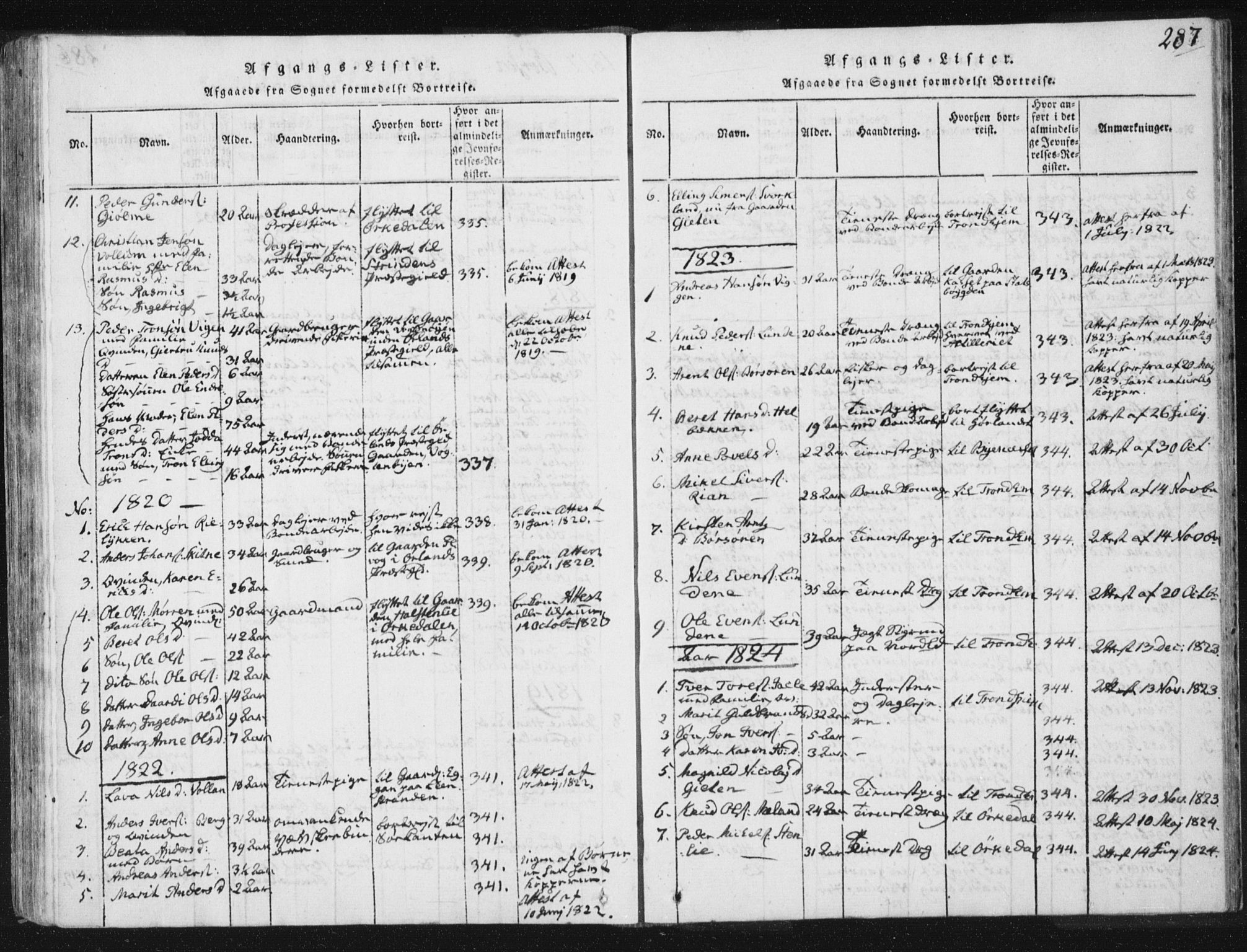SAT, Ministerialprotokoller, klokkerbøker og fødselsregistre - Sør-Trøndelag, 665/L0770: Ministerialbok nr. 665A05, 1817-1829, s. 287