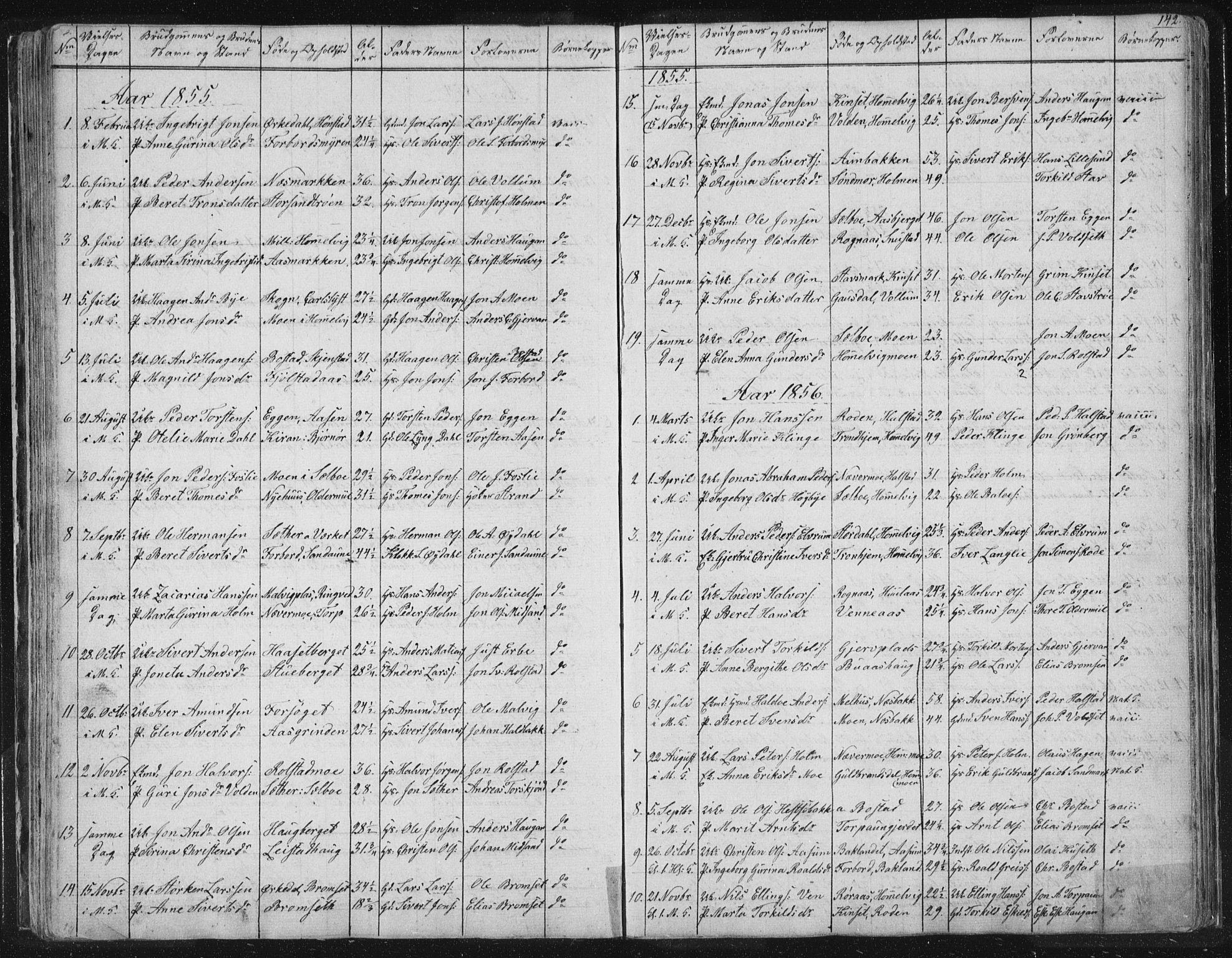 SAT, Ministerialprotokoller, klokkerbøker og fødselsregistre - Sør-Trøndelag, 616/L0406: Ministerialbok nr. 616A03, 1843-1879, s. 142