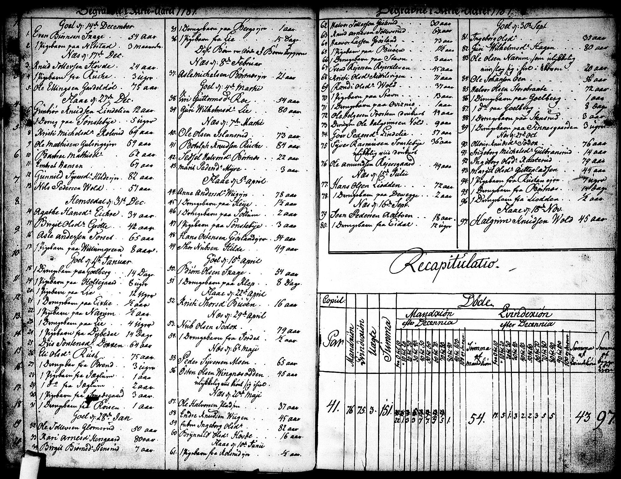 SAKO, Nes kirkebøker, F/Fa/L0005: Ministerialbok nr. 5, 1787-1807, s. 14-15