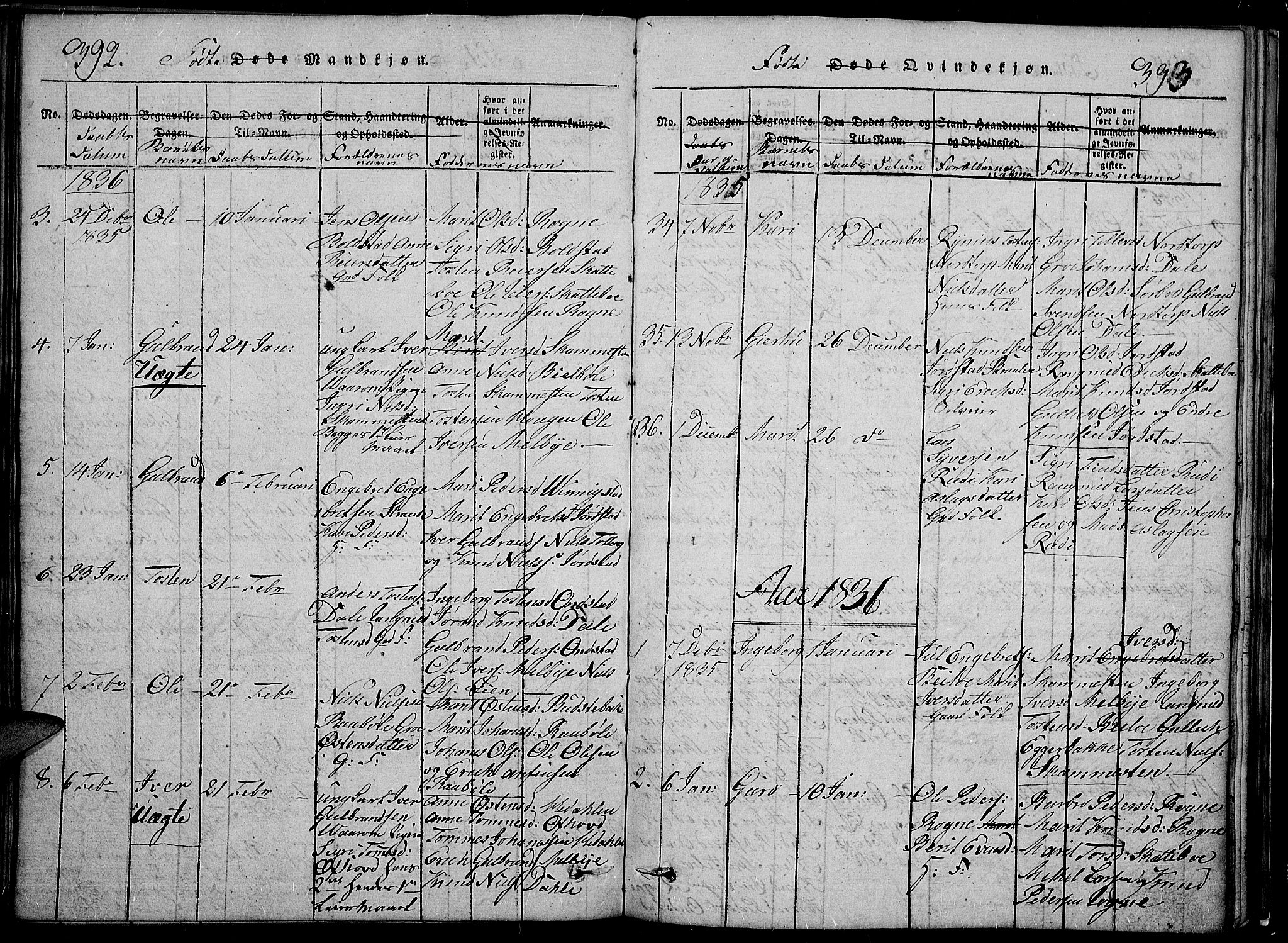 SAH, Slidre prestekontor, Klokkerbok nr. 2, 1814-1839, s. 392-393